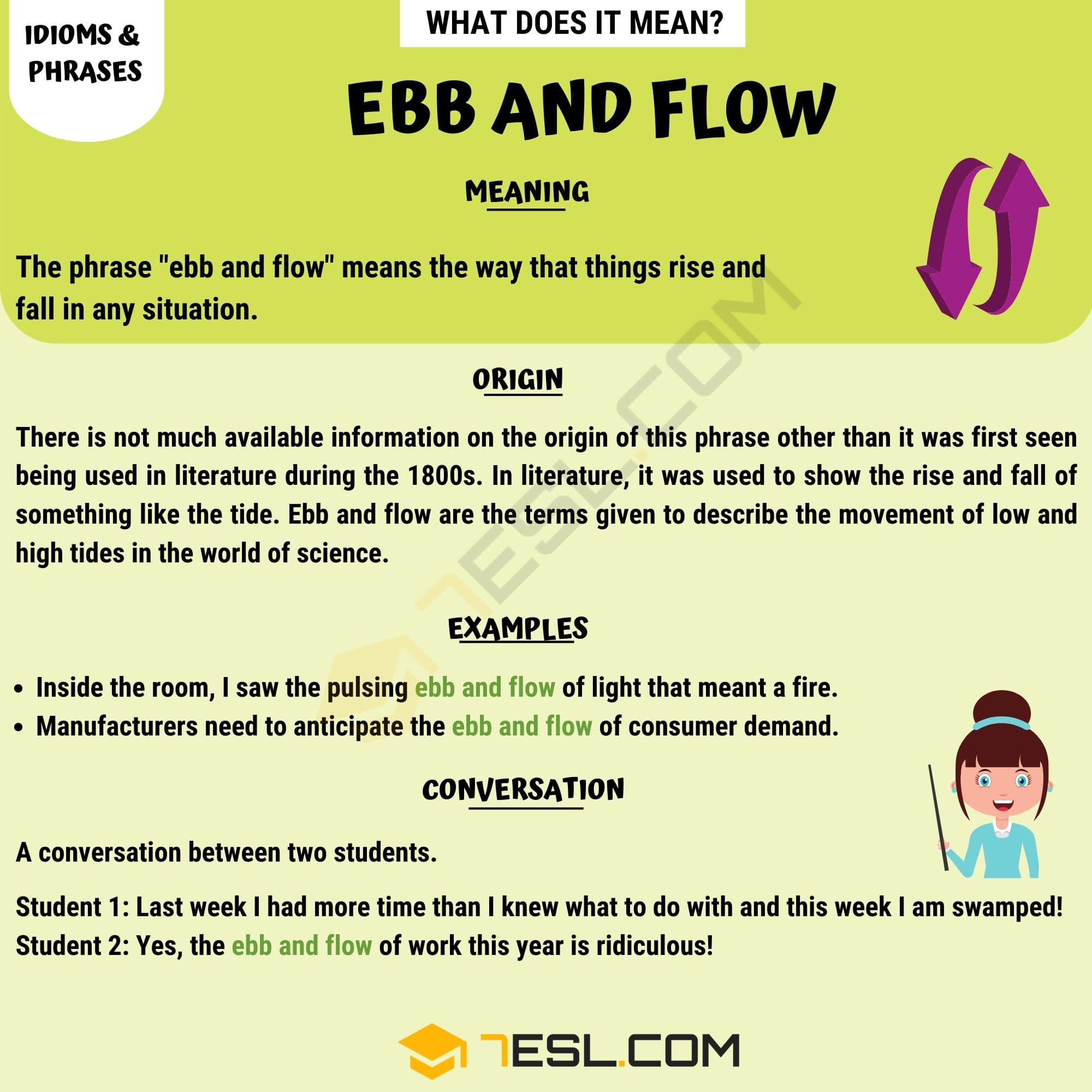 Ebb and Flow