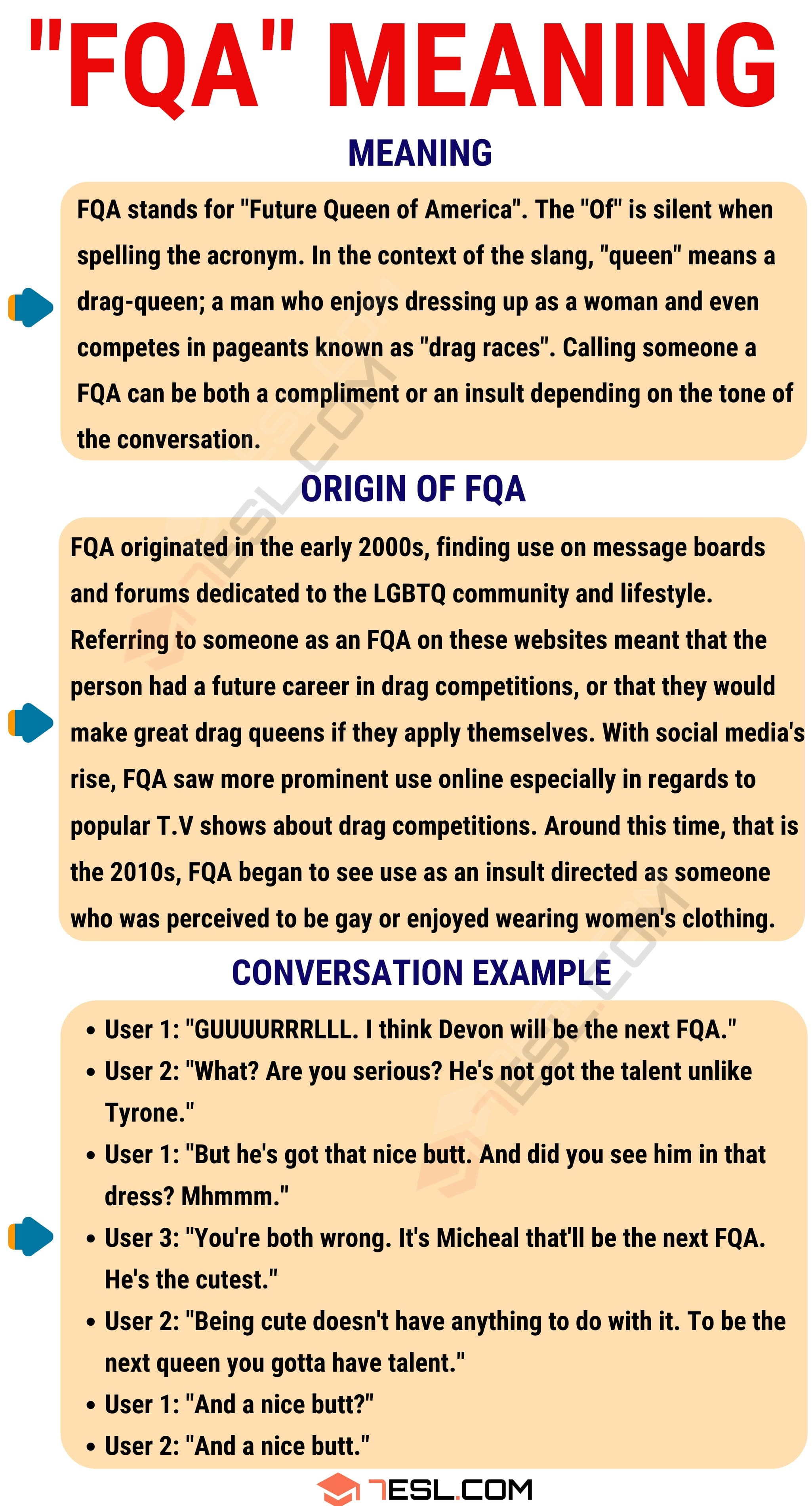FQA Meaning: What Does FQA Stand for? with Useful Examples