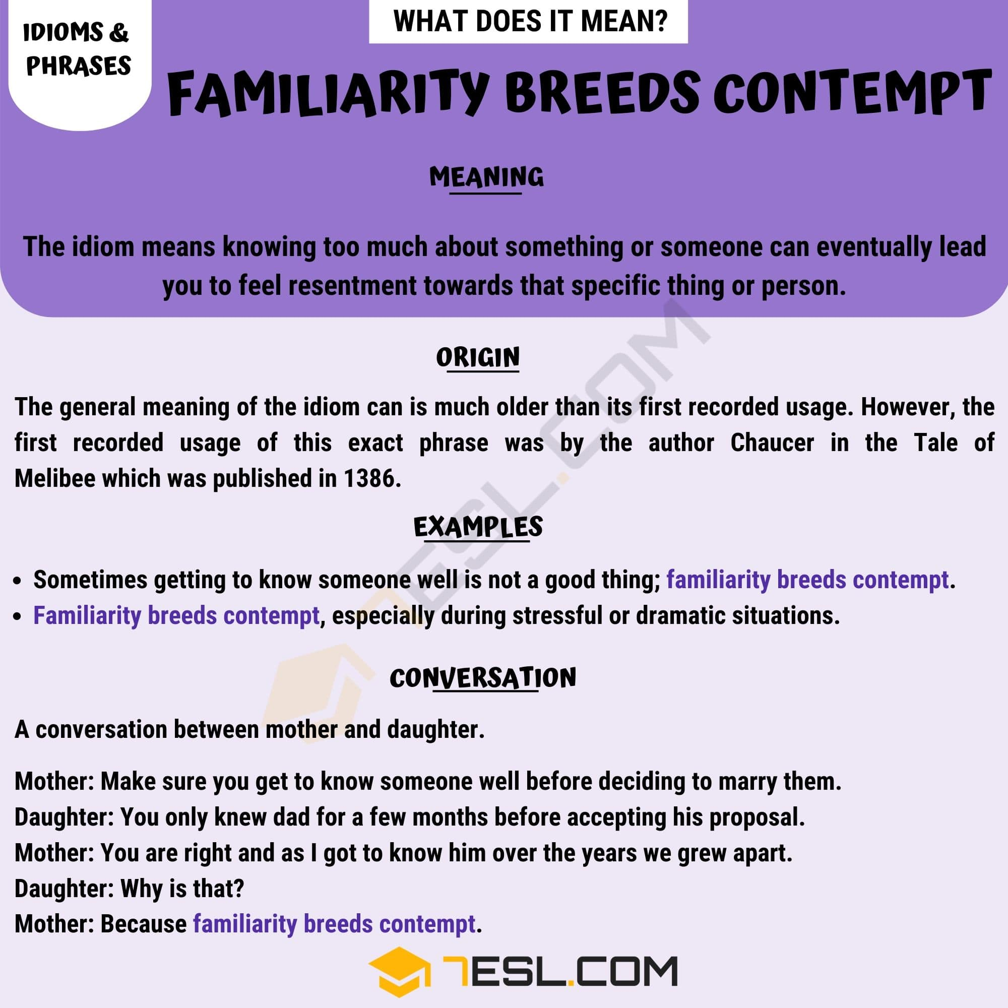 Familiarity Breeds Contempt