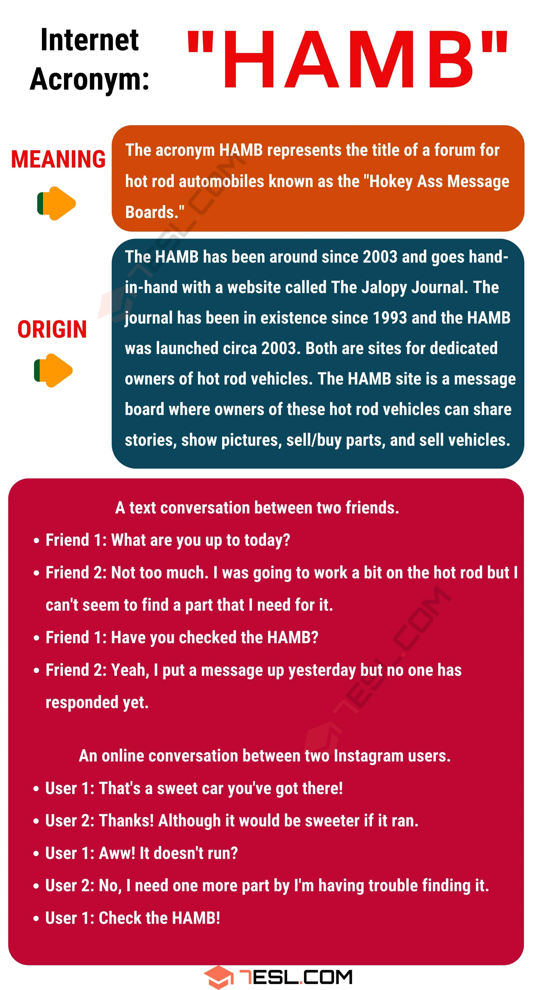 HAMB Meaning: What Does HAMB Stand For? with Useful Examples