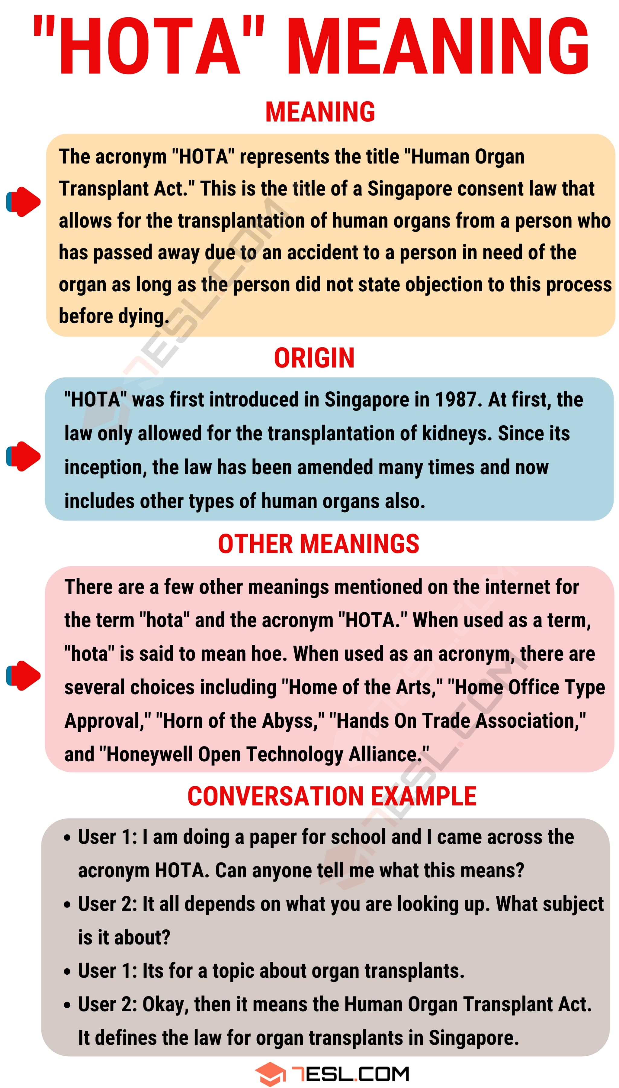 HOTA: What Does HOTA Stand For? Useful Conversations