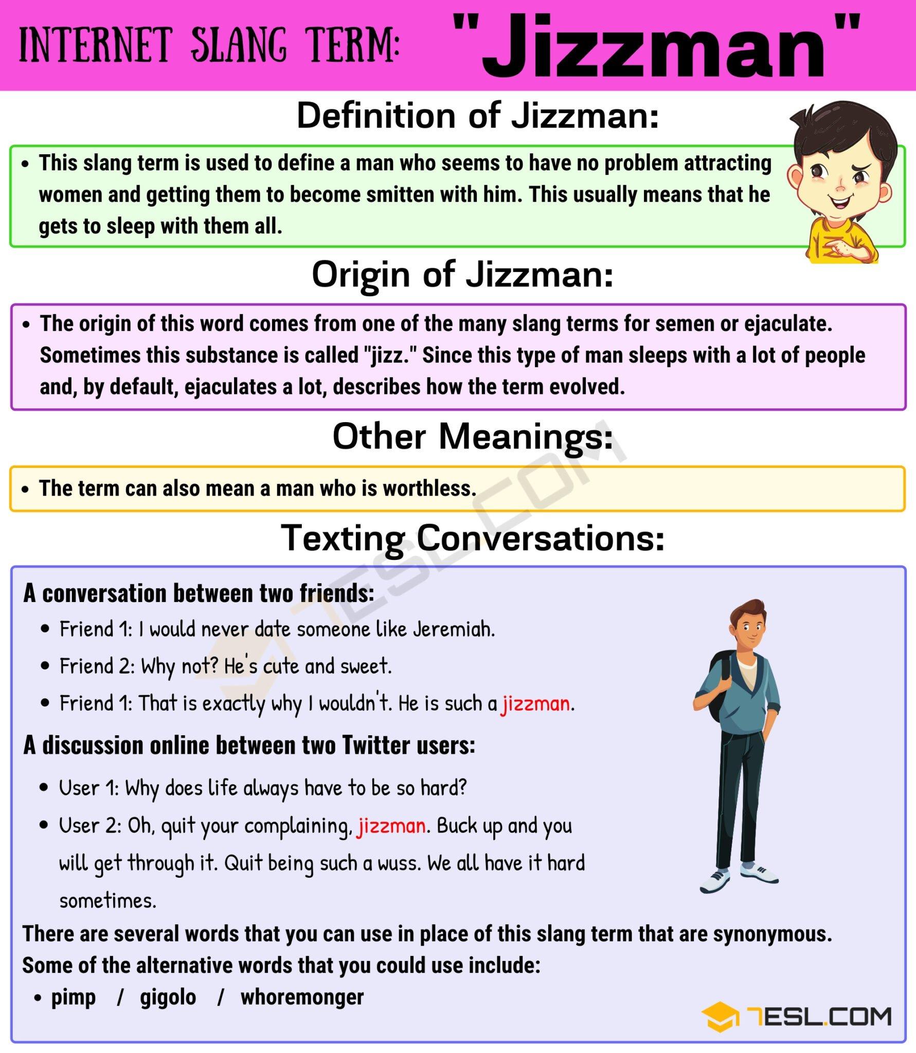 Jizzman