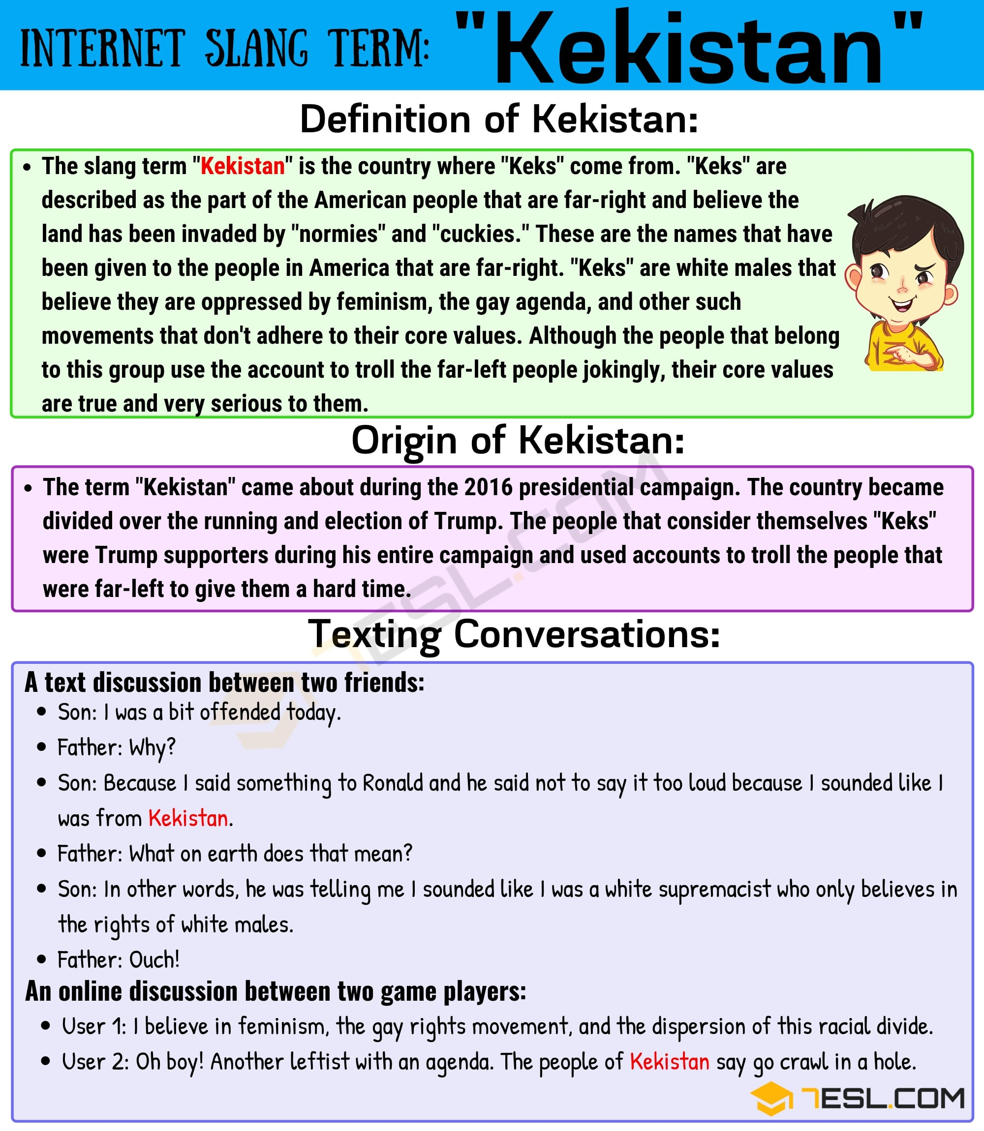 """What Is """"Kekistan"""", and When Should You Use It?"""