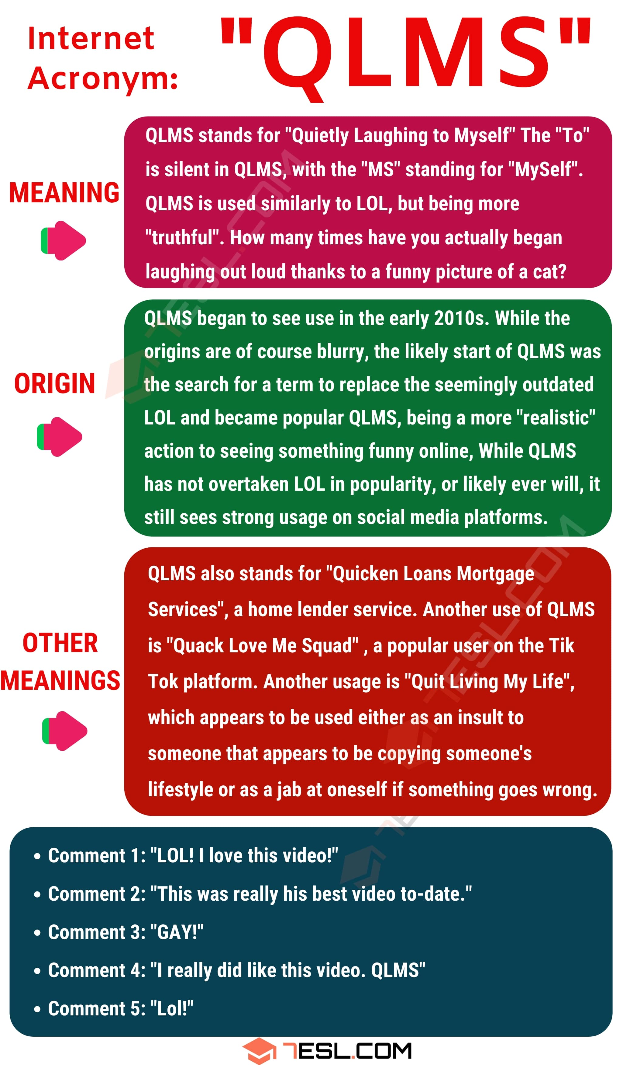 QLMS Meaning: What Does QLMS Mean? with Useful Examples