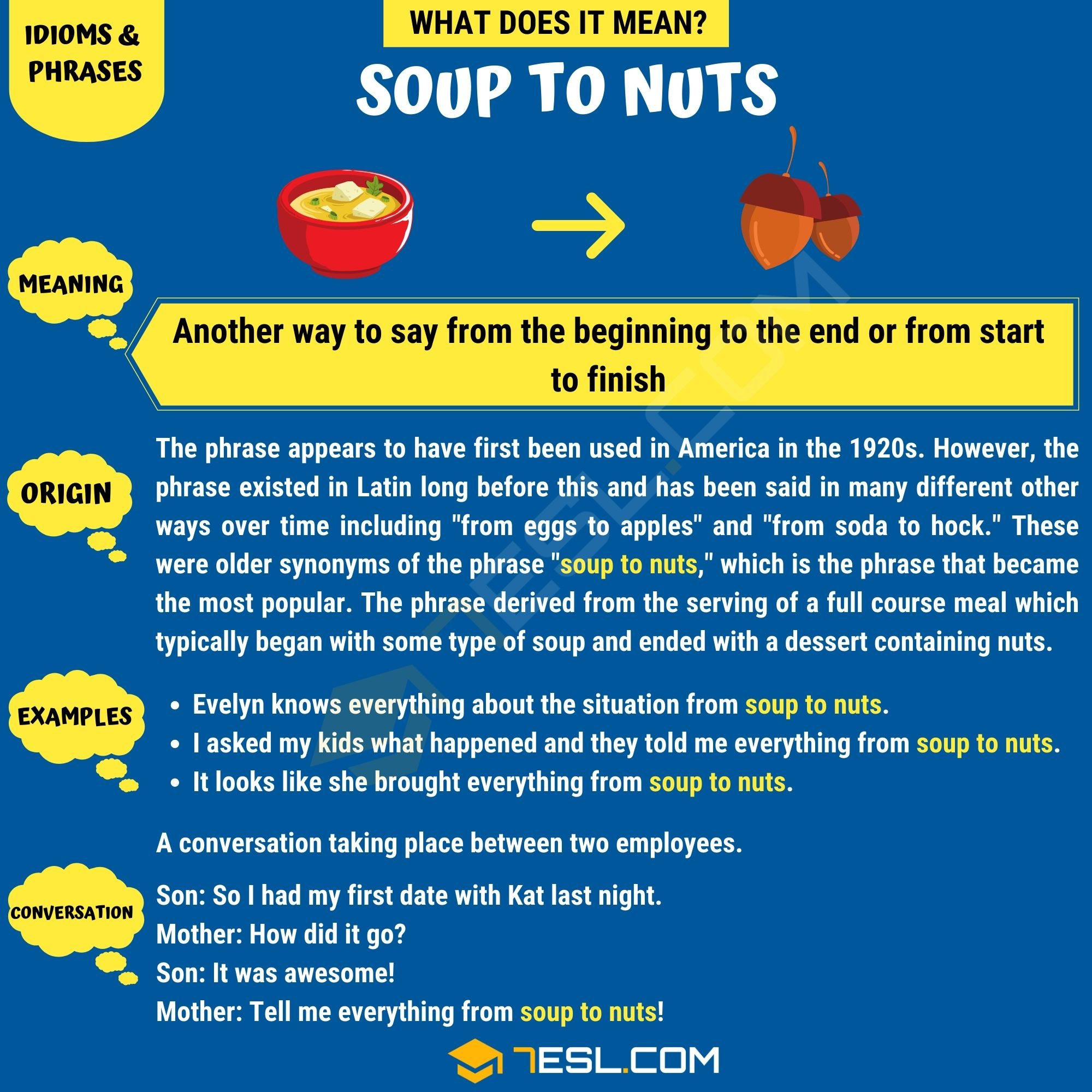 Soup To Nuts