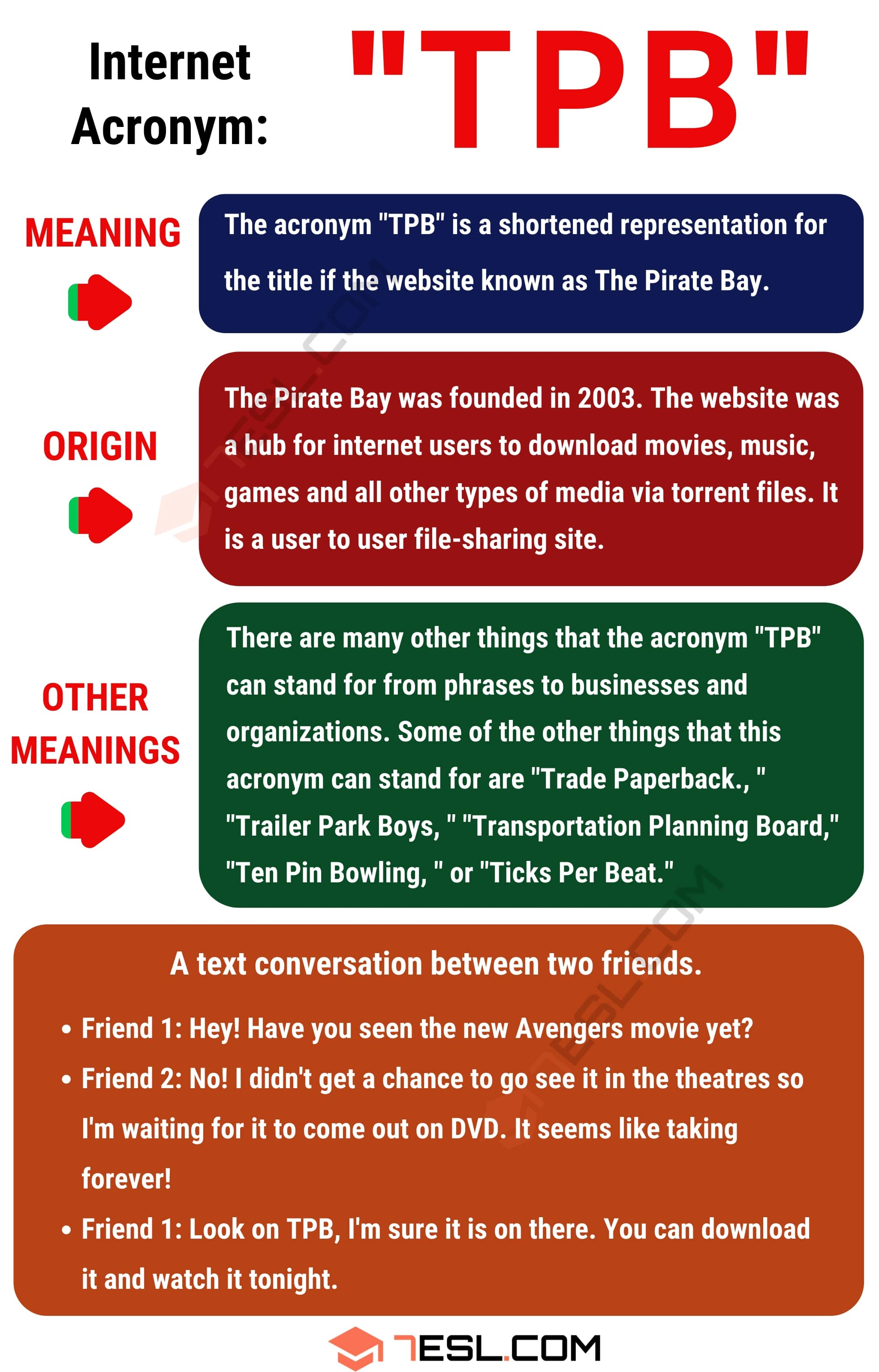 TPB Meaning: What Does TPB Mean? & How to Use It Correctly?