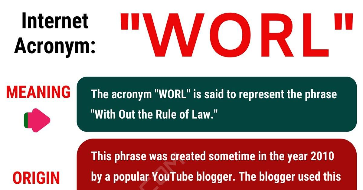 WORL Meaning: What Does WORL Mean? (with Interesting Conversations) 1