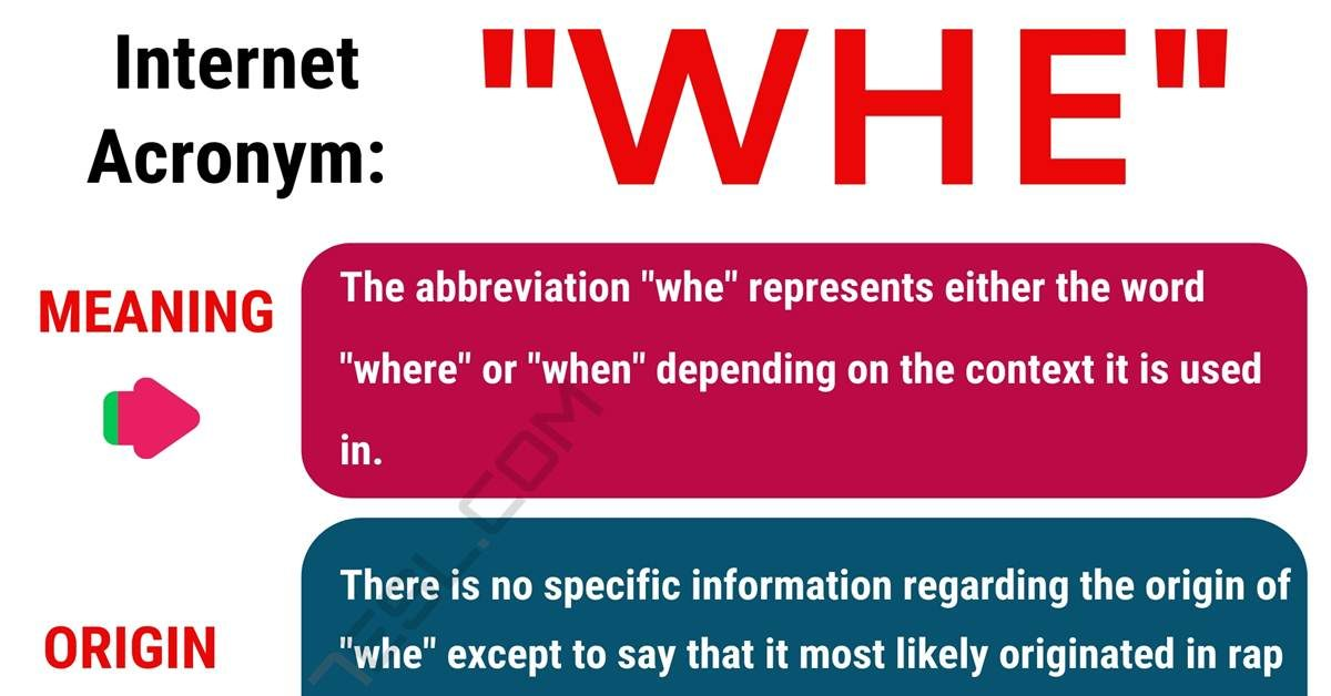 "Whe Meaning: What Does ""Whe"" Stand For? with Useful Examples 1"