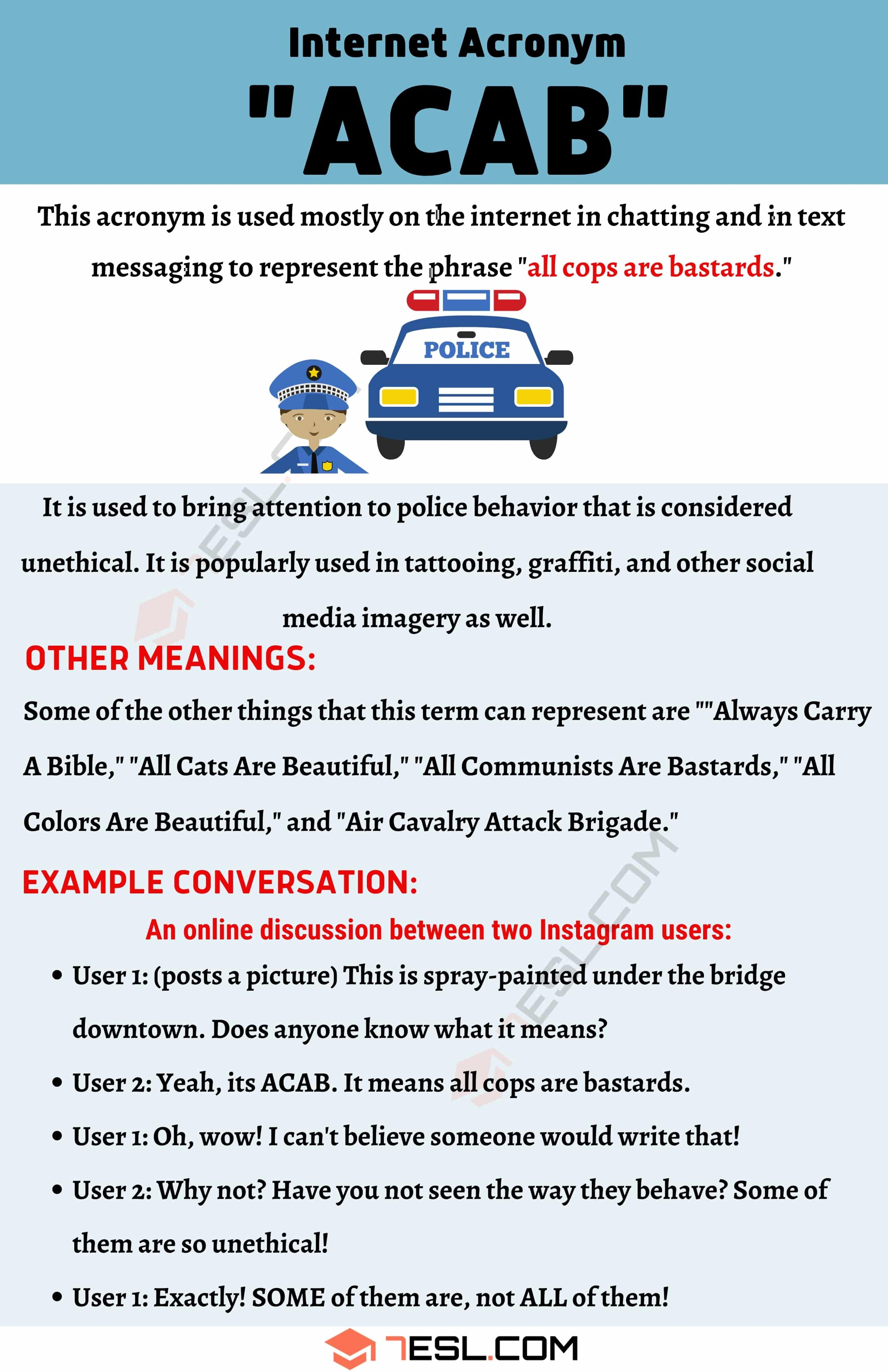 "ACAB Meaning: How Do You Define The Useful Acronym ""ACAB""?"