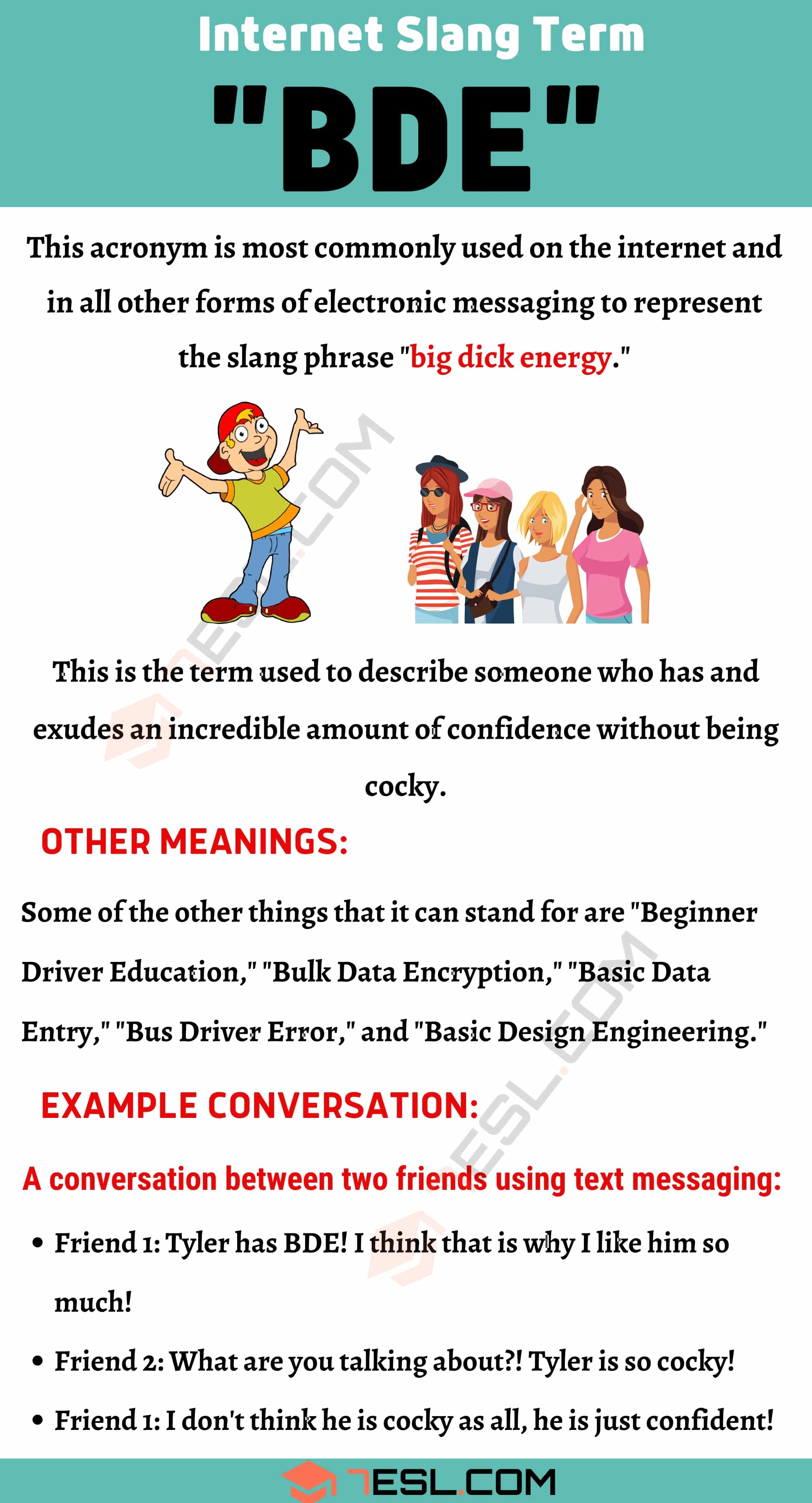 BDE Meaning: What Does This Popular Acronym Mean?