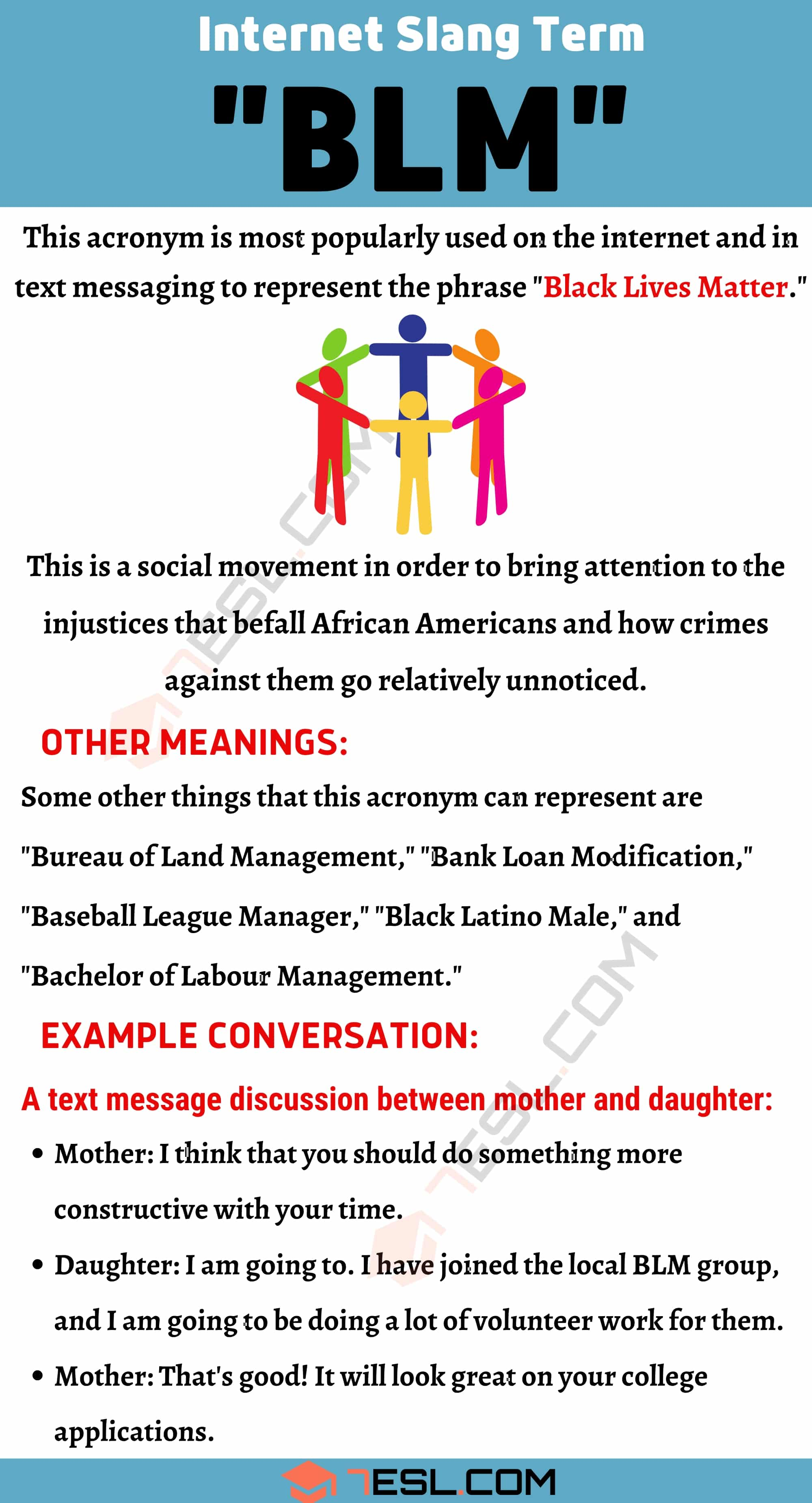 """BLM Meaning: What Does """"BLM"""" Mean and Stand For? with Useful Examples"""