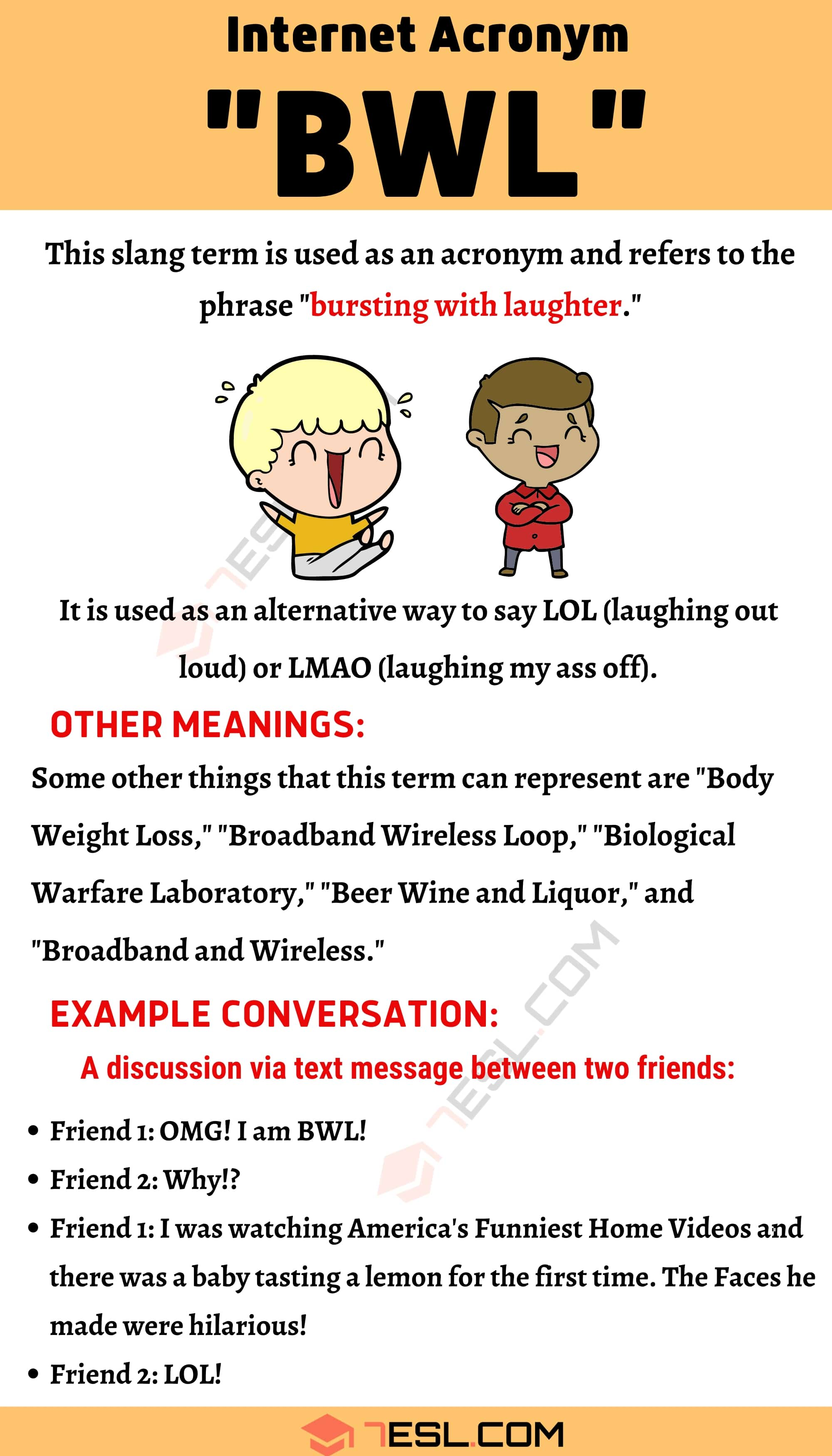 "BWL Meaning: What Does The Happy Acronym ""BML"" Mean and Stand For?"