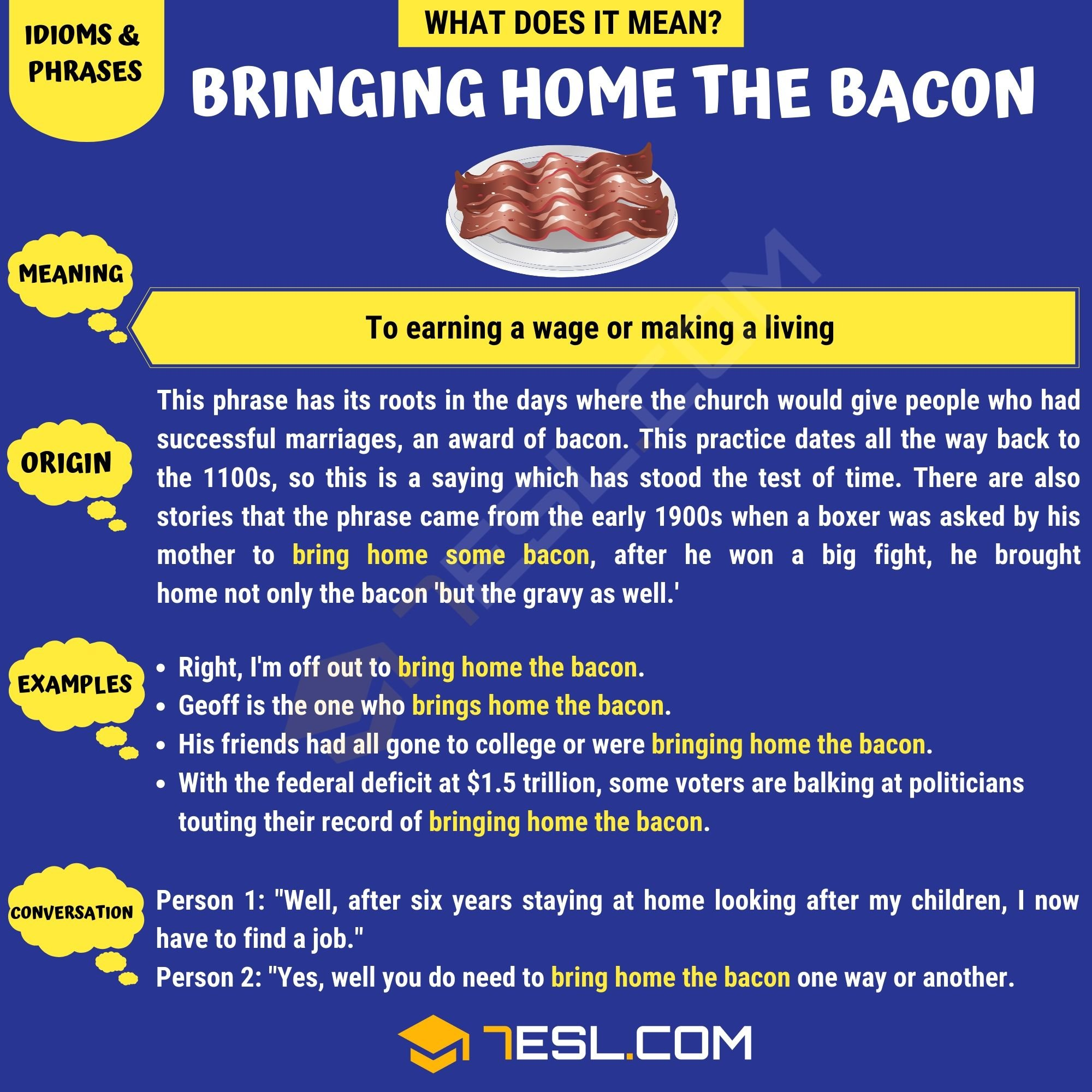 Bring Home the Bacon: the History of this Idiom and How It Can Be Used