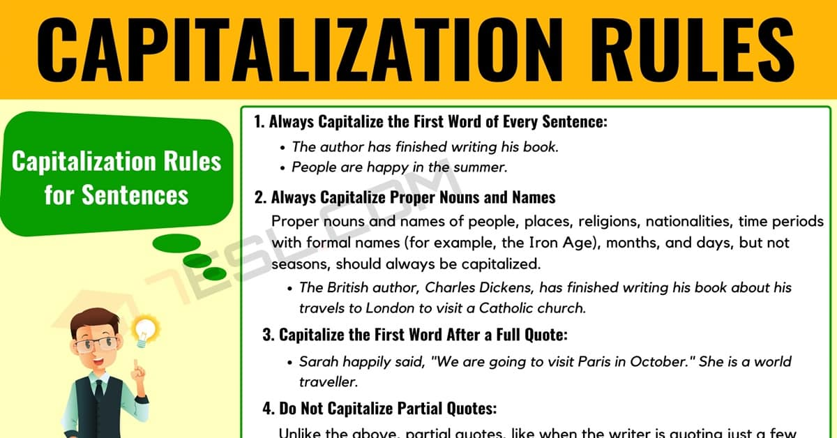 Capitalization Rules and How They Change for Words in A Title 1