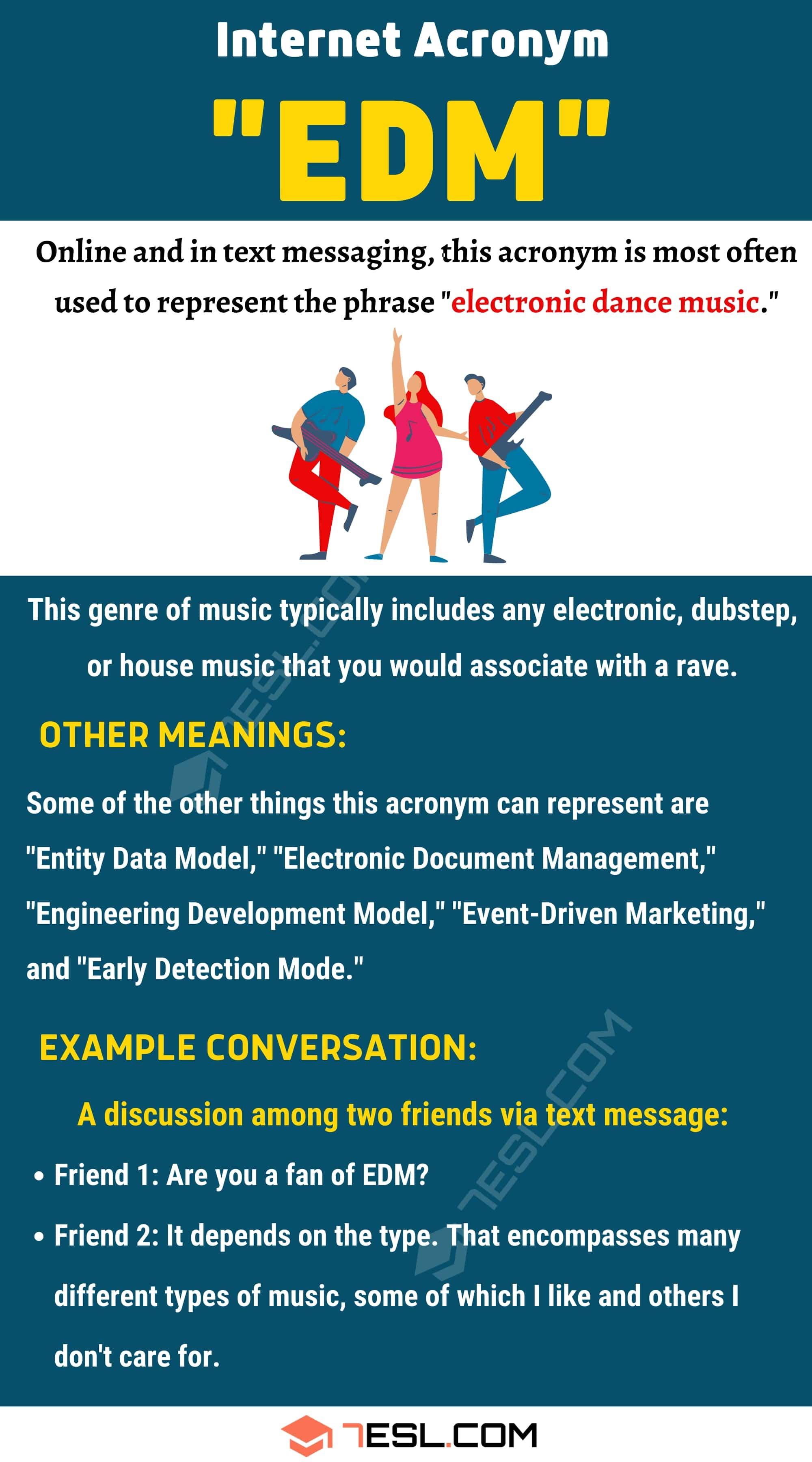 """EDM Meaning: How to Use The Useful Term """"EDM"""" Correctly?"""