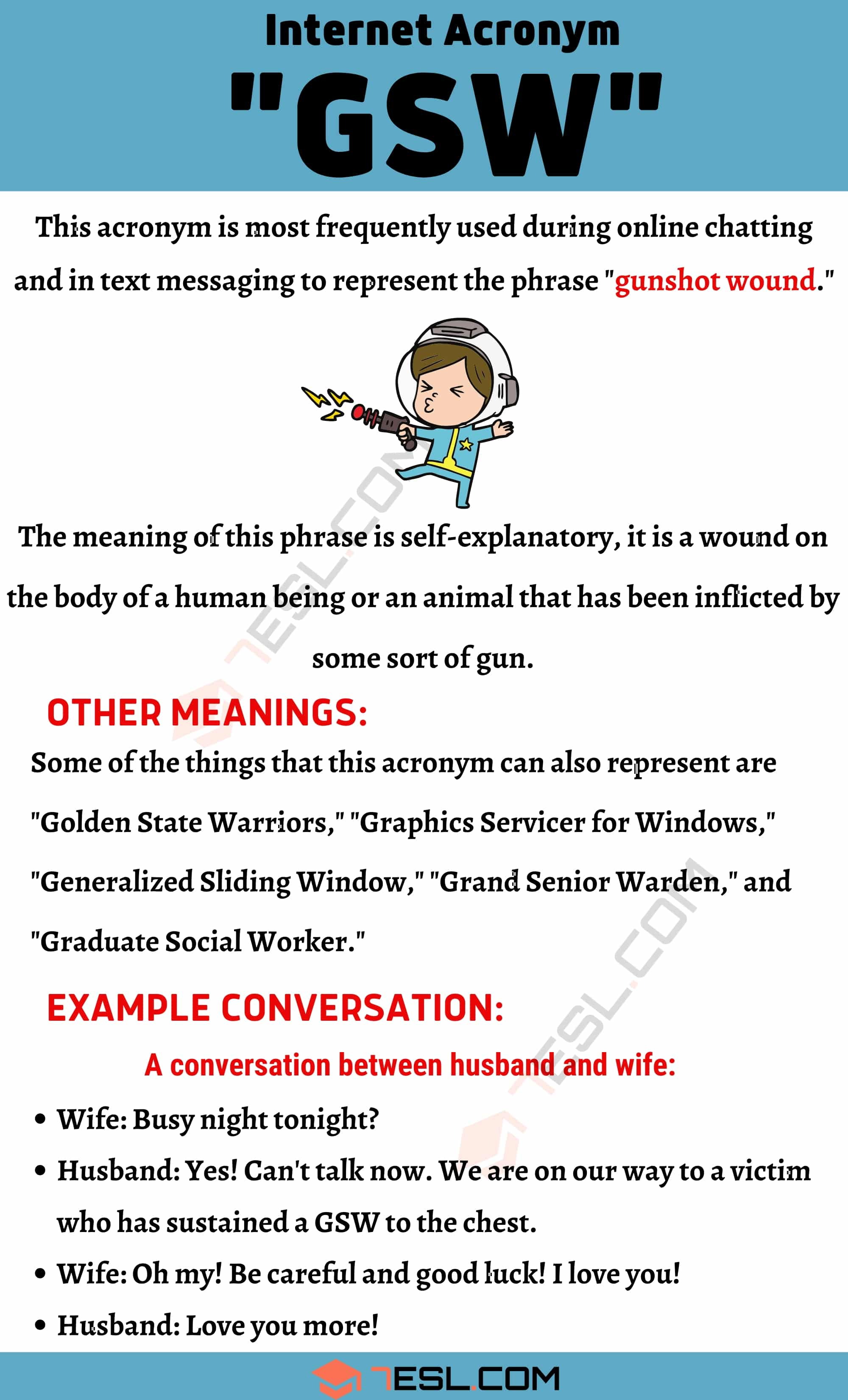 "GSW Meaning: How Do You Define the Acronym ""GSW""?"