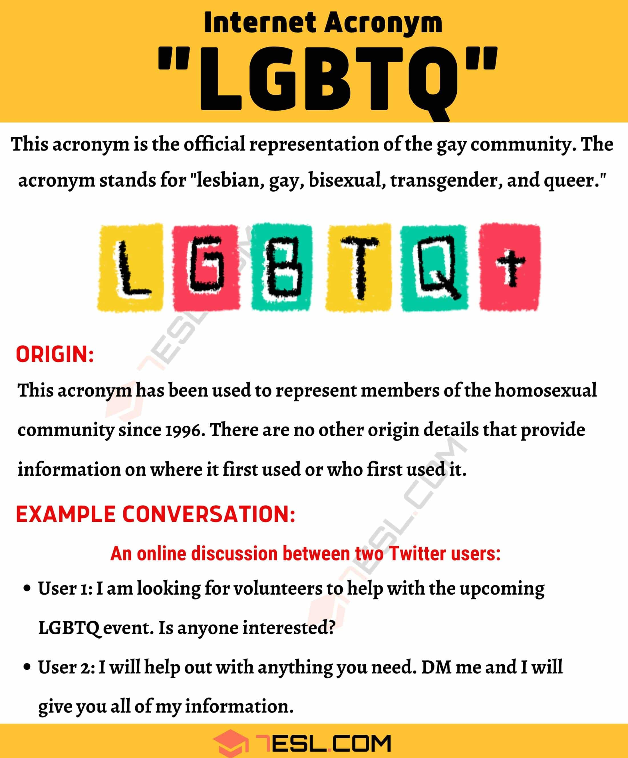 LGBTQ Meaning: What in The World Does This Popular Acronym Mean?