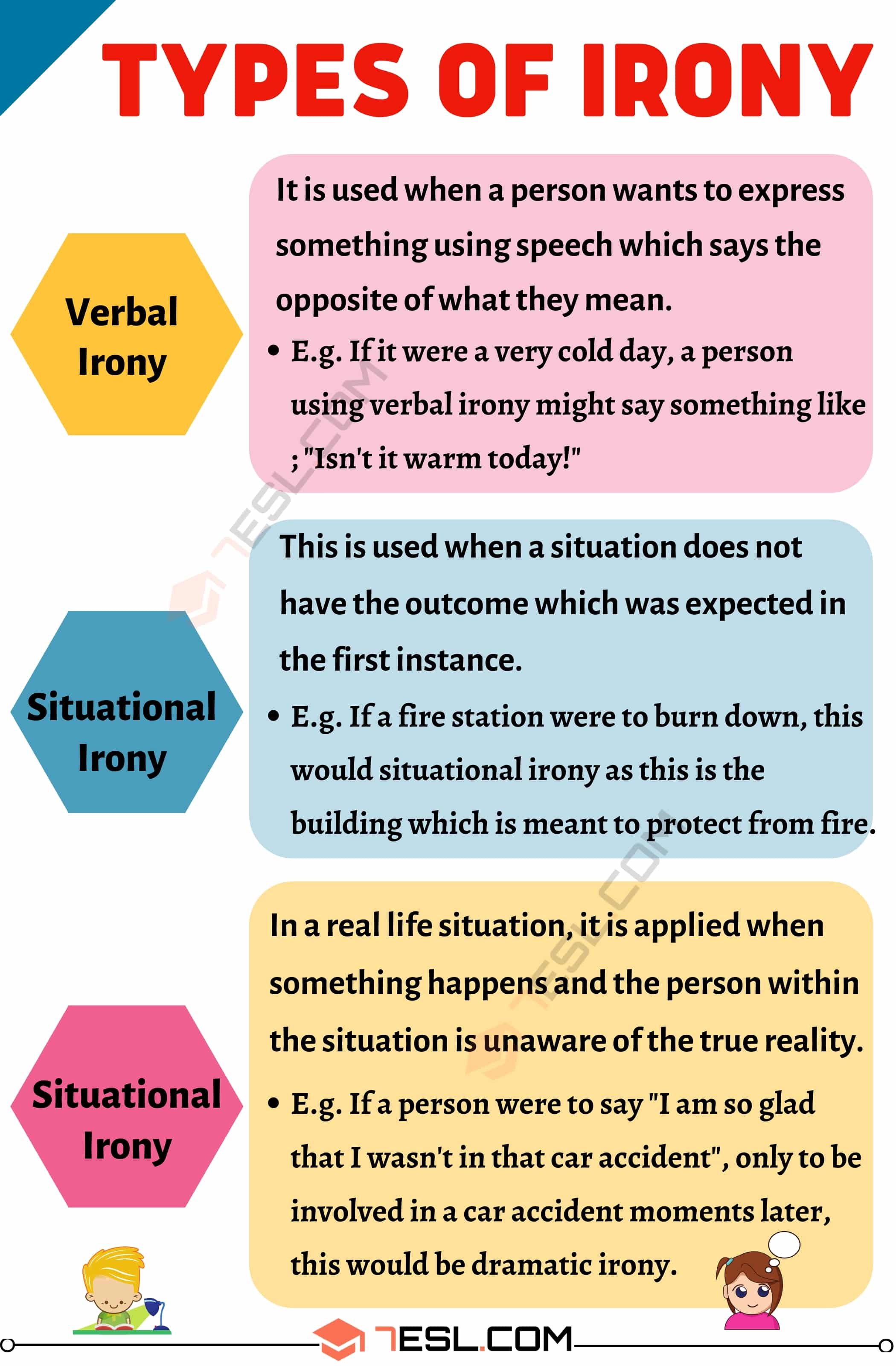 What is Irony? 3 Important Types of Irony with Definition and Examples