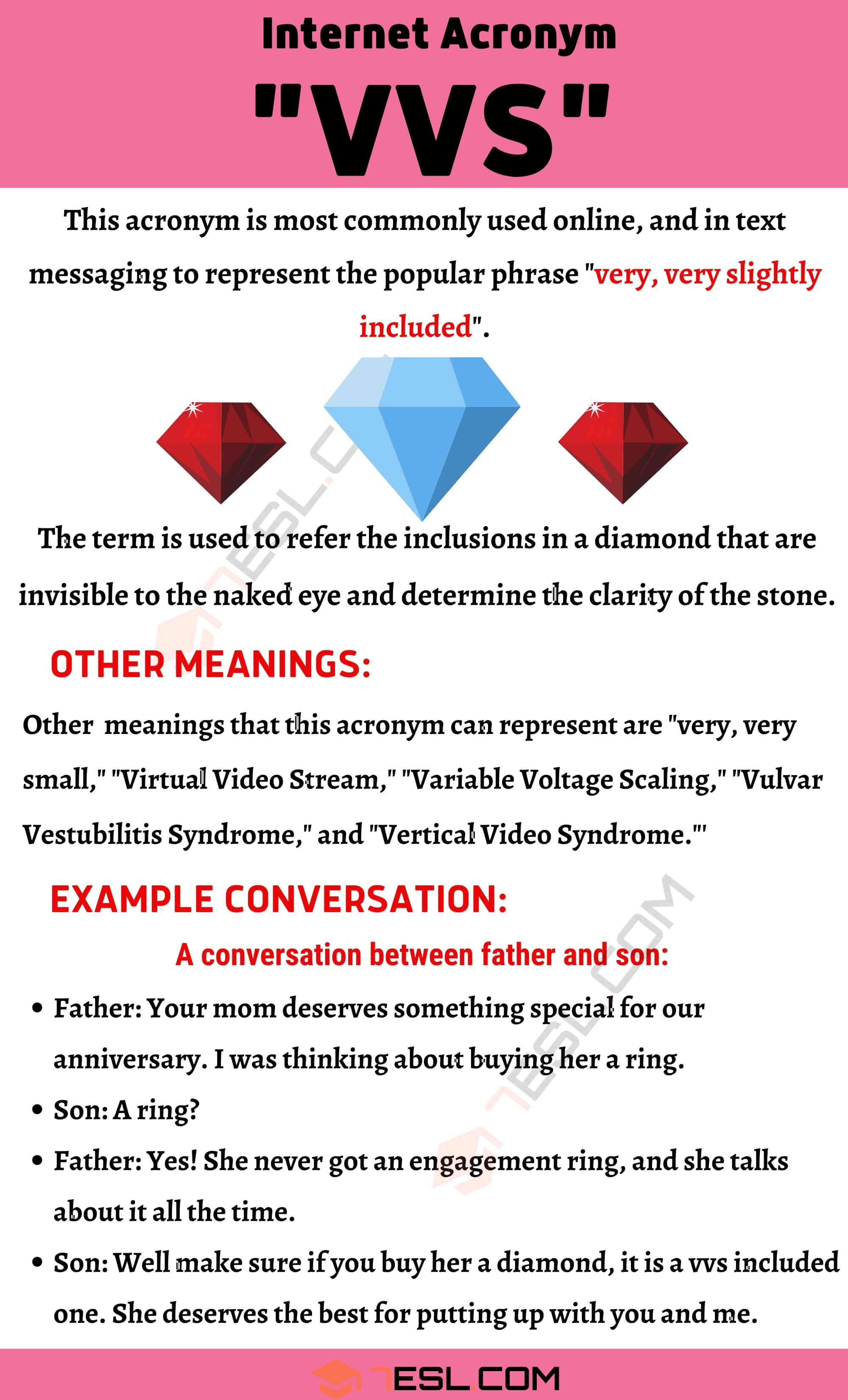 "VVS Meaning: Examples and Definition of The Acronym ""VVS"""
