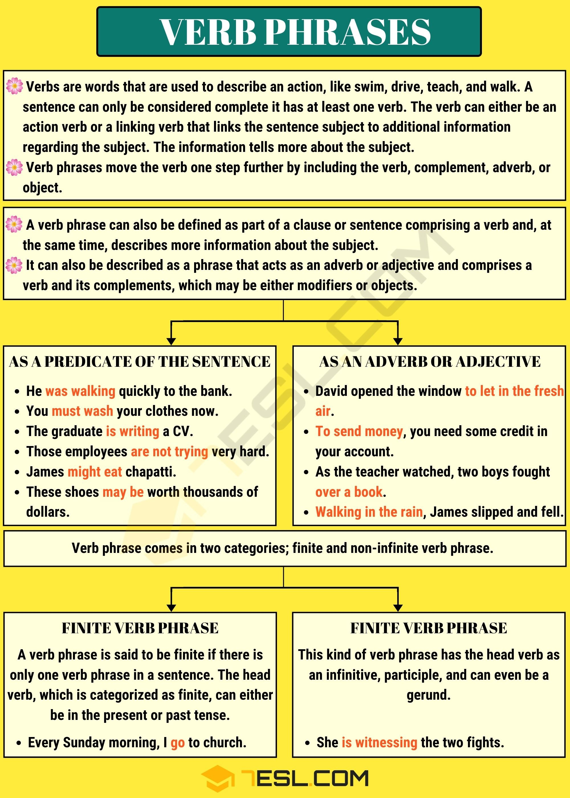 Verb Phrase: Definition, Functions And Useful Examples - 7 E S L