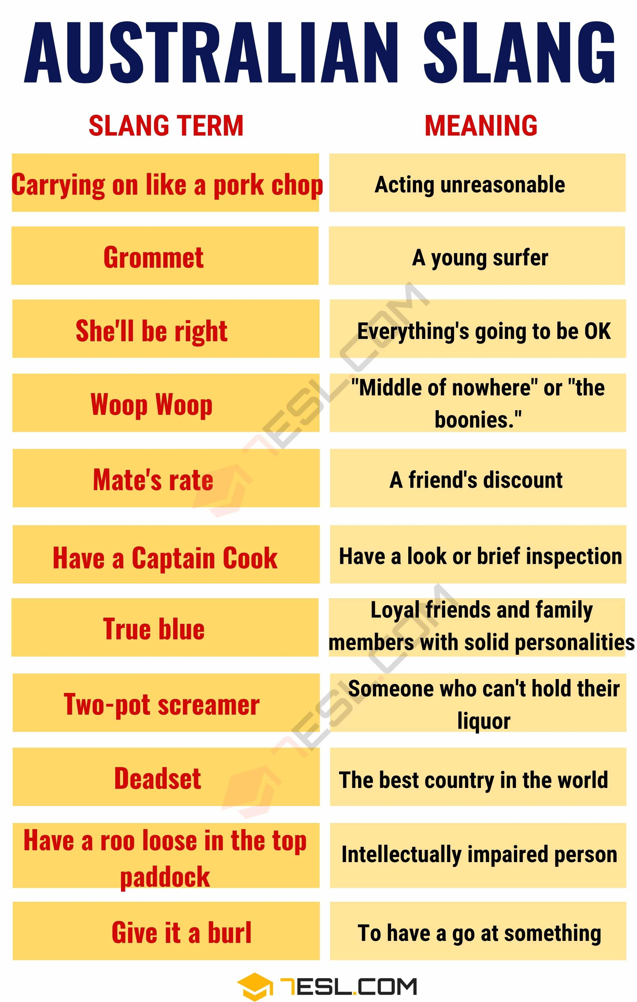 Australian Slang Words: The 23 Aussie Slang Words You Need to Know