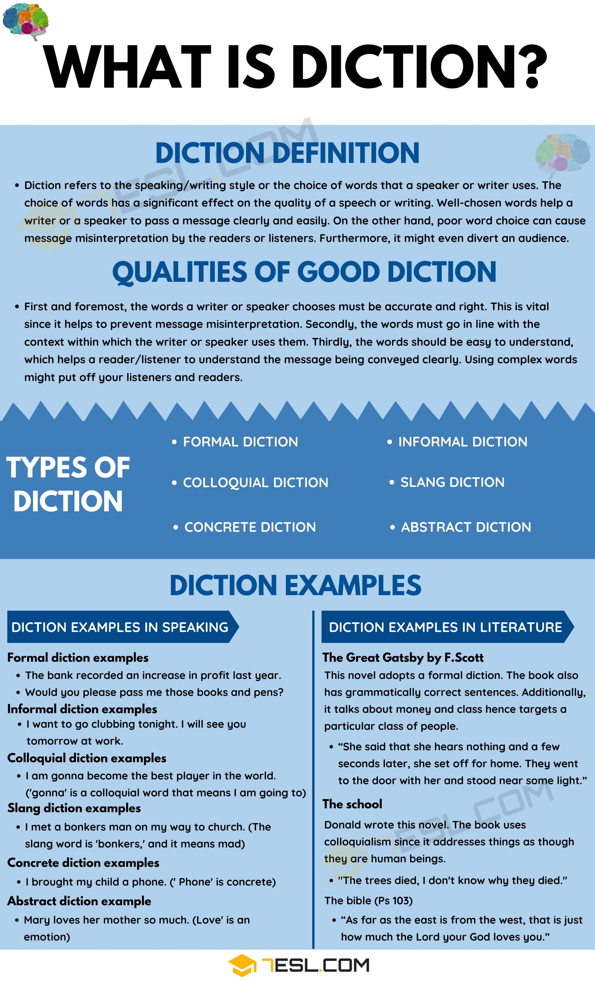 Diction: Definition, Types, and Examples of Diction in Speaking and Literature