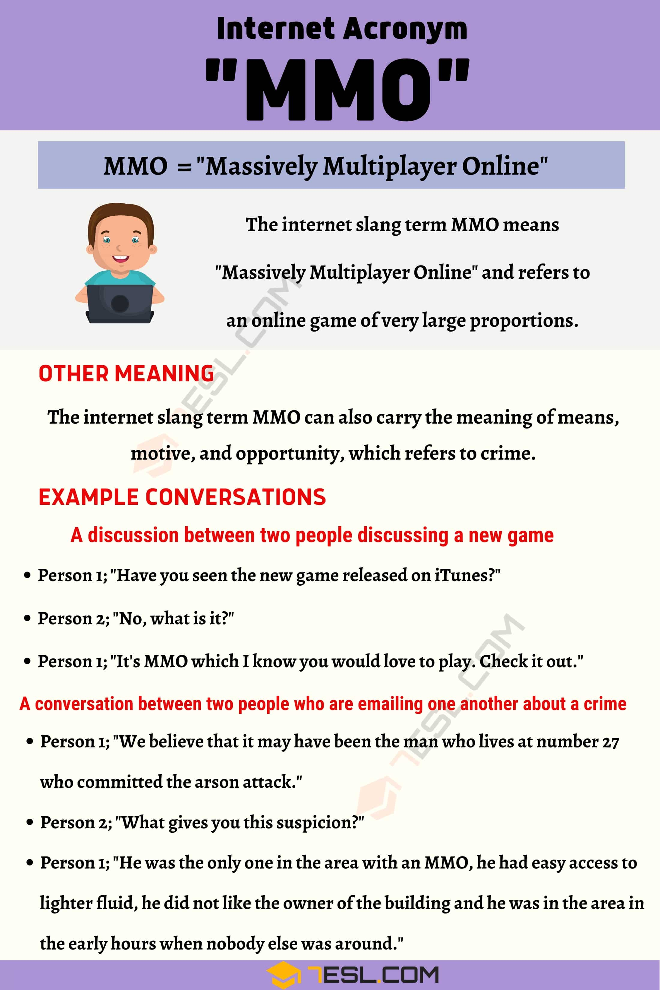 "MMO Meaning: What Does The Useful Term ""MMO? Stand For?"