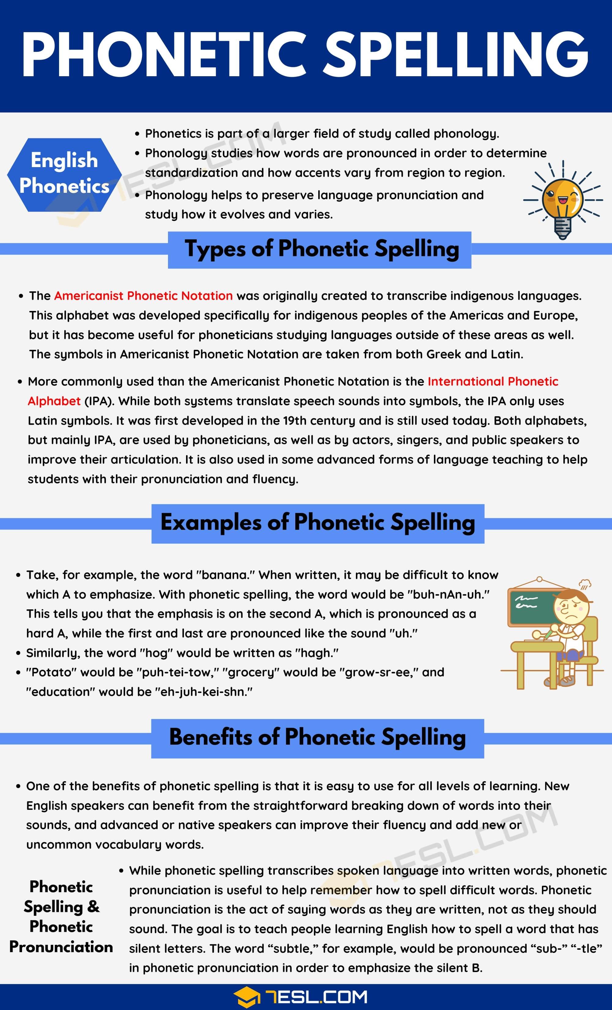 Phonetic Spelling