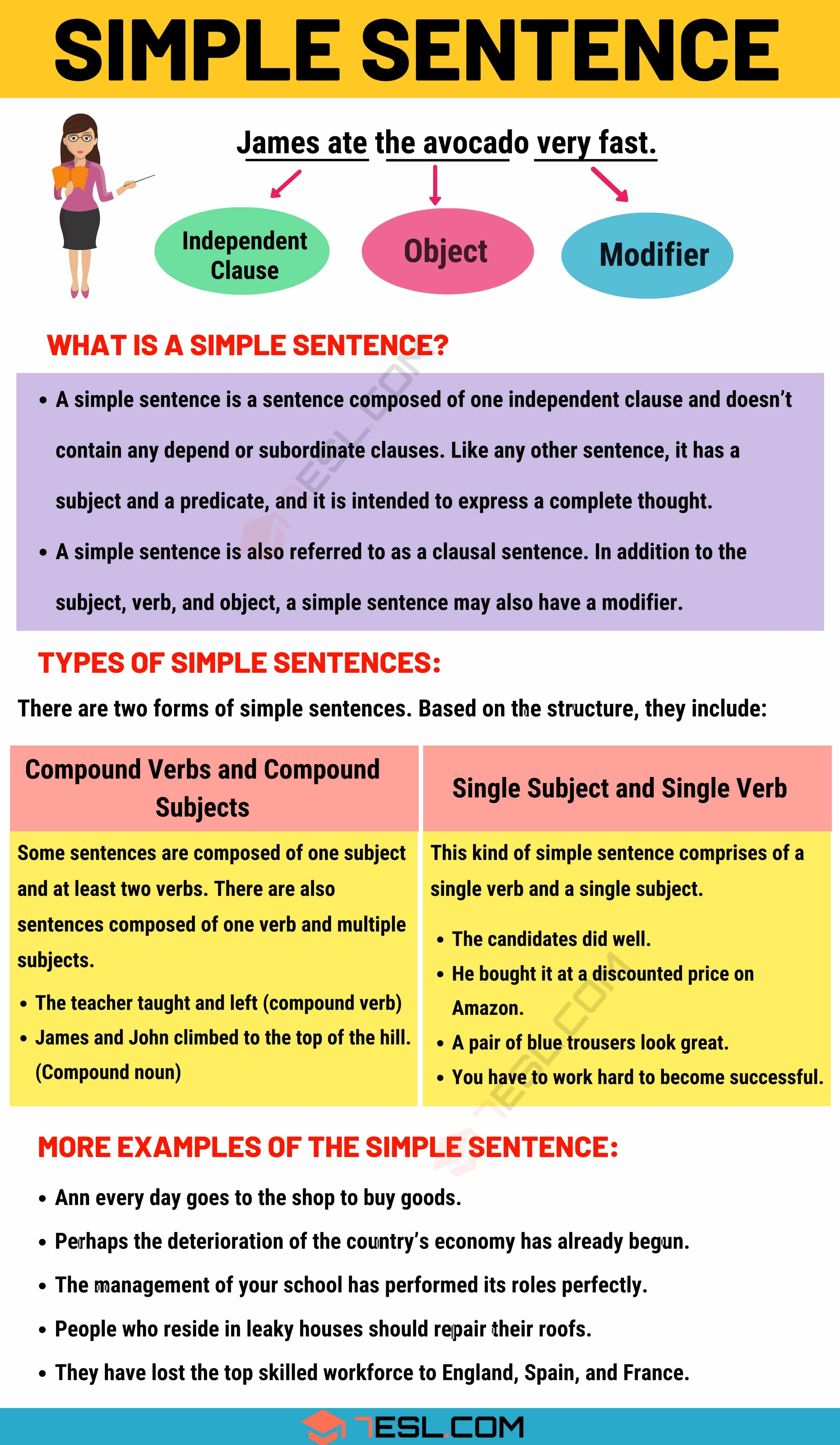 Simple Sentence: Examples and Definition of Simple Sentence