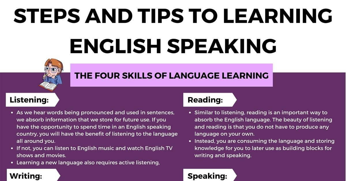Speaking English | Useful Steps and Tips to Learning and Improving English Speaking 4