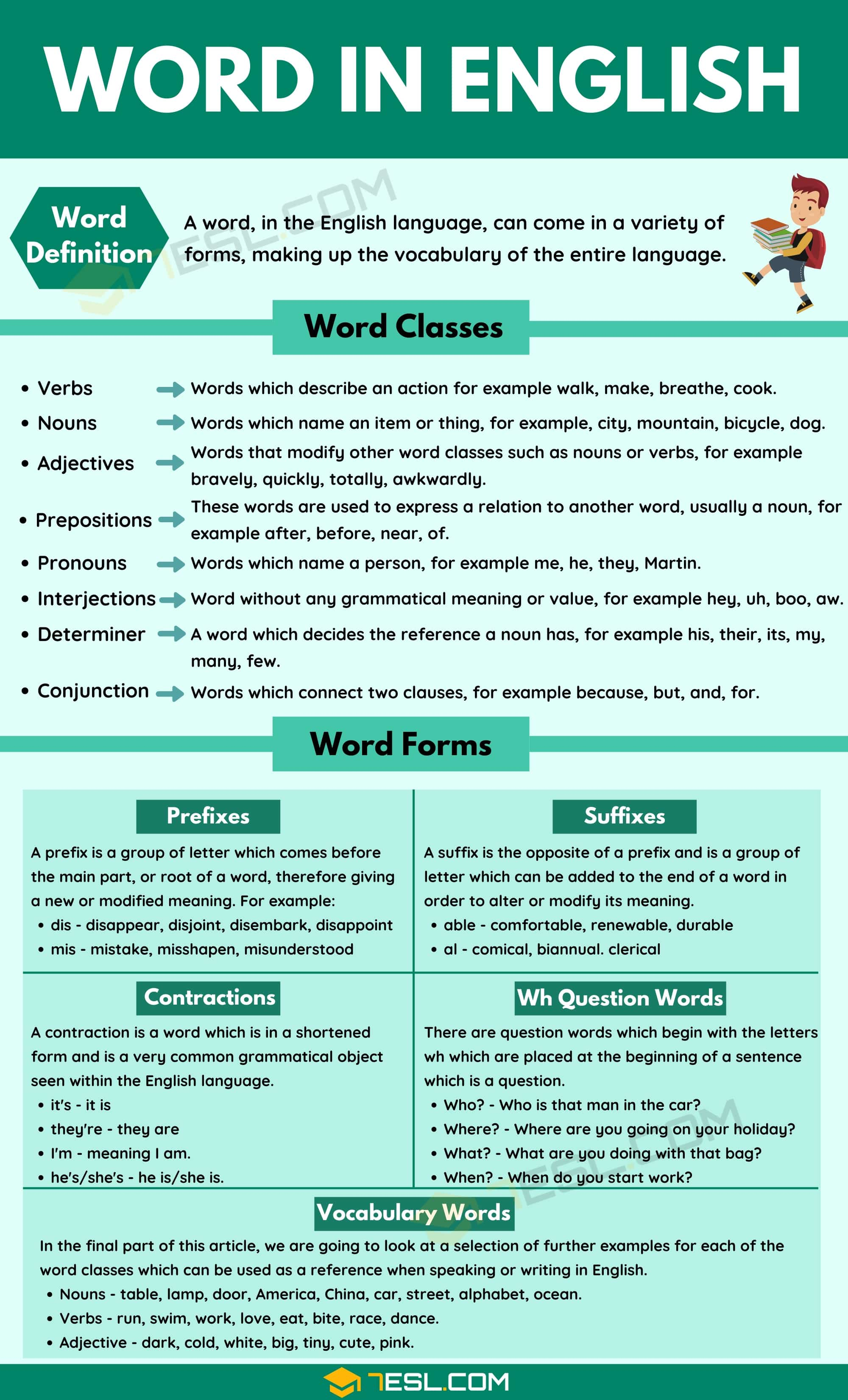 English Words List | Word Classes | Word Forms | Vocabulary Words