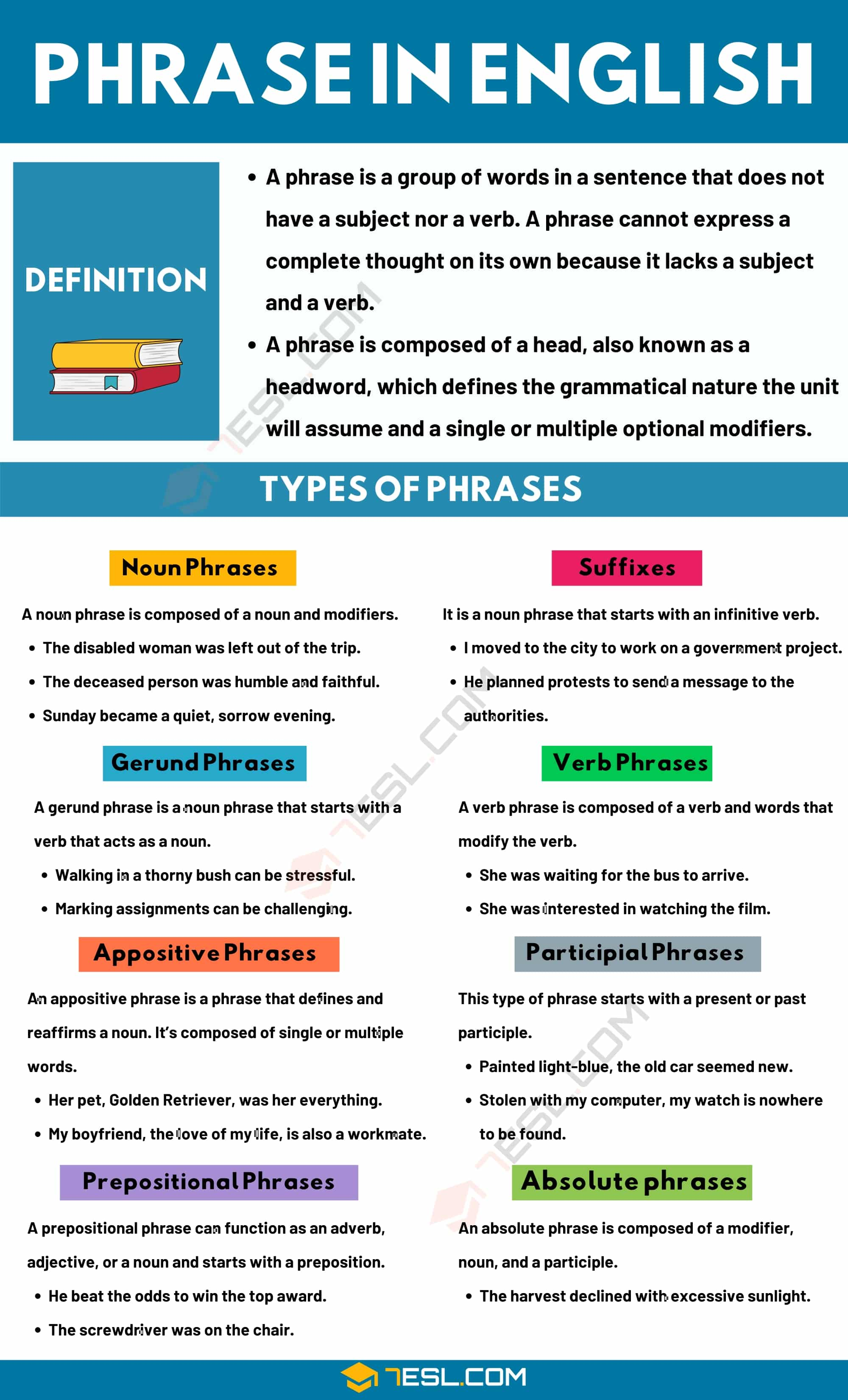 Phrase: Definition,Types and Useful Examples of Phrases