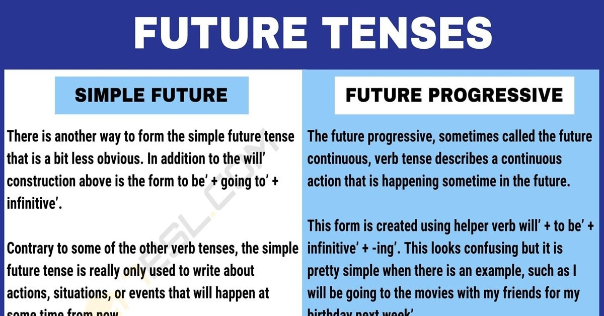 Future Tense: Definition, Rules and Examples of the 04 Future Tenses 1