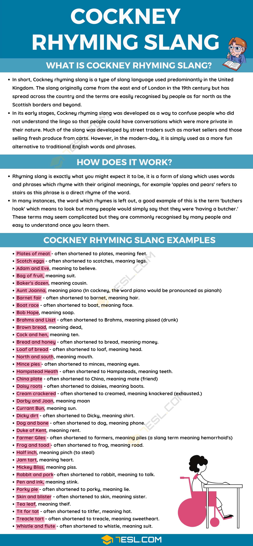 Cockney Rhyming Slang: 35+ Rhyming Slang Words with Useful Meanings