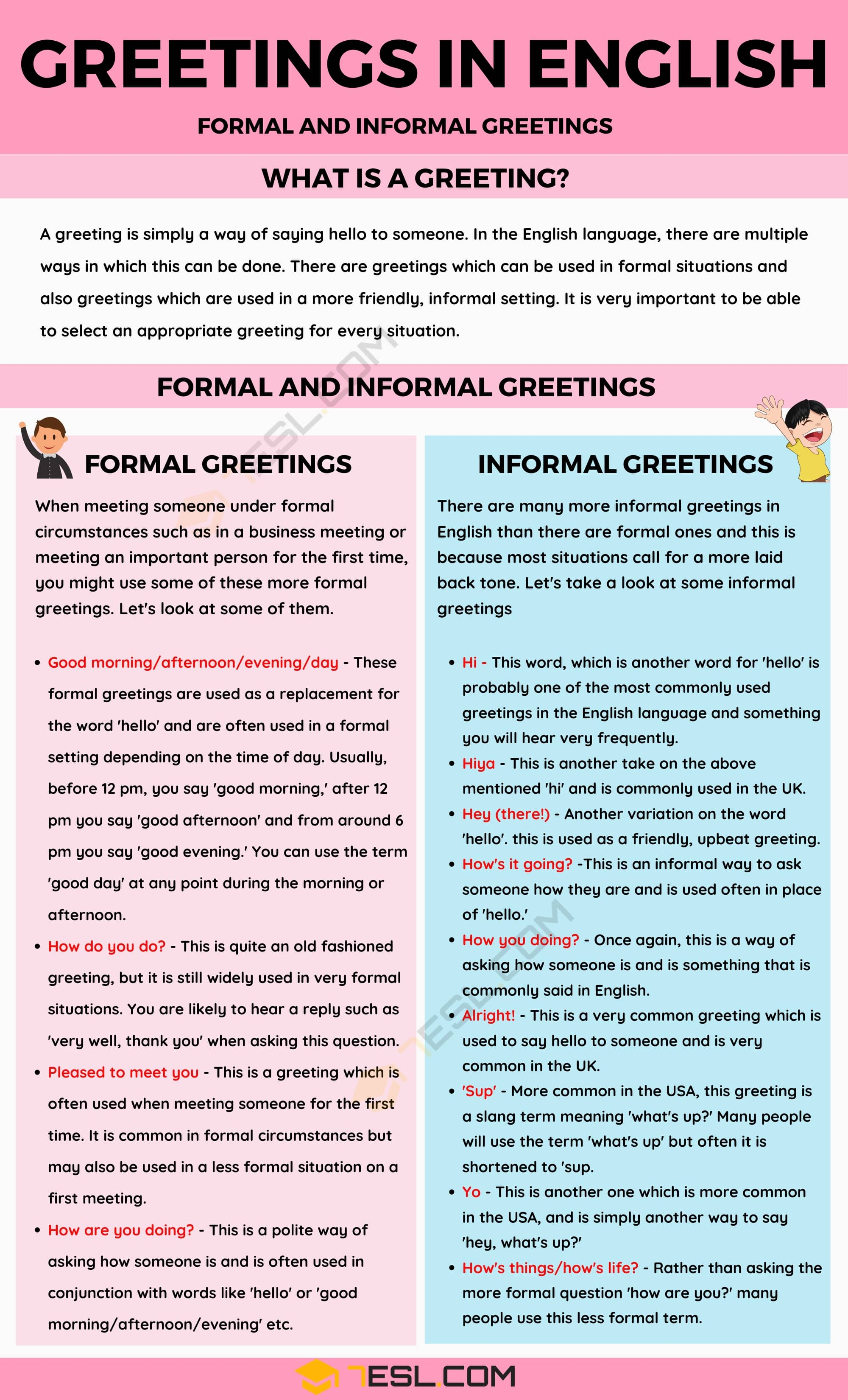 Greetings: Formal and Informal Greetings in English