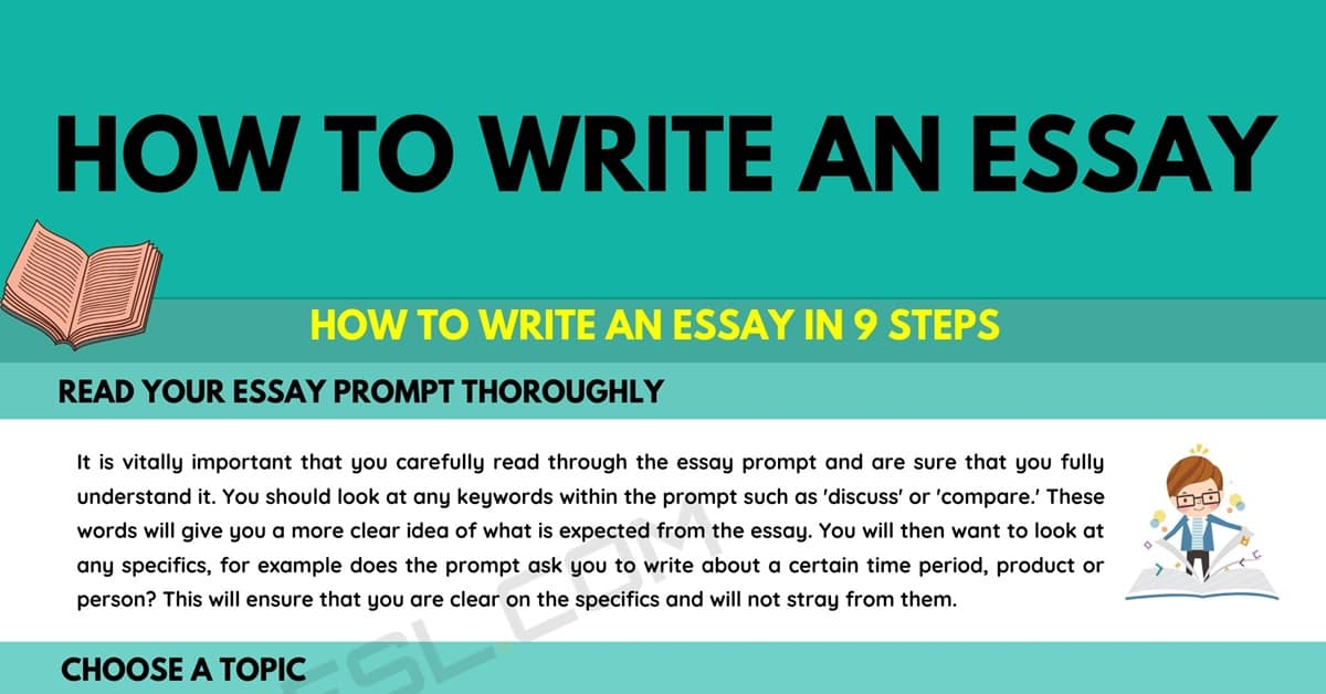 How To Write An Essay - Writing Guide With Examples