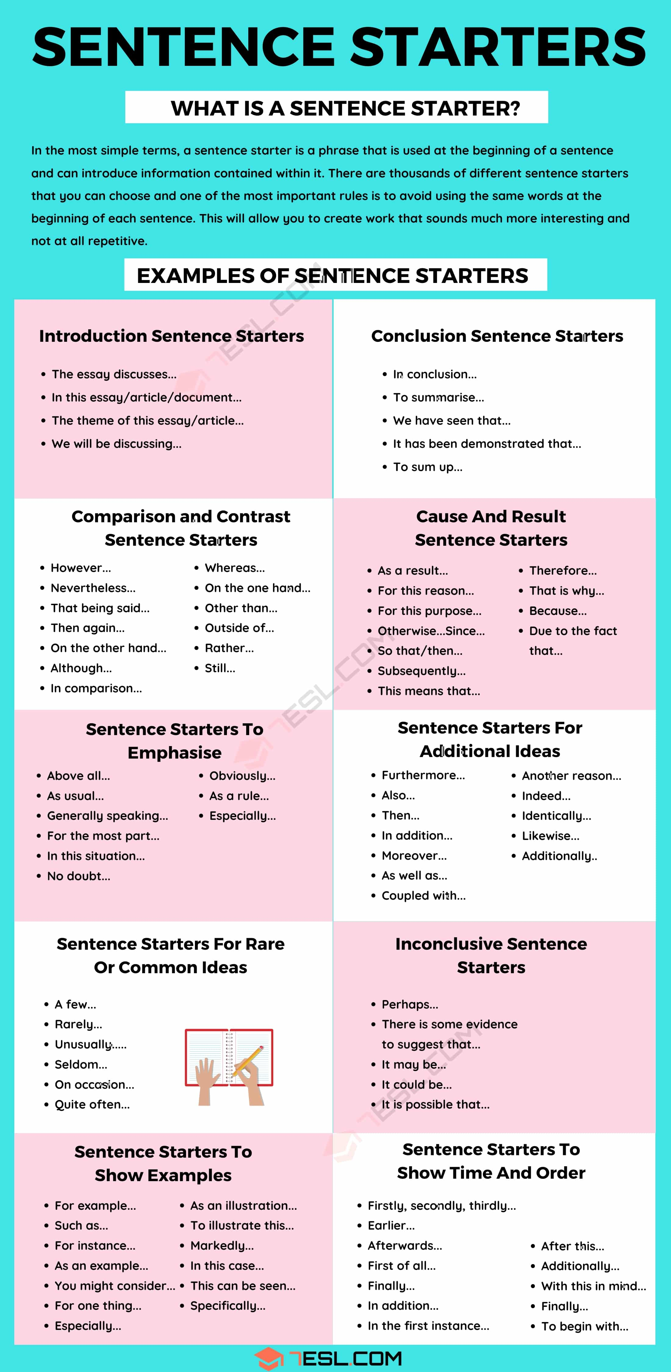 Sentence Starters: Useful Words and Phrases to Use As Sentence Starters For Writing Essay