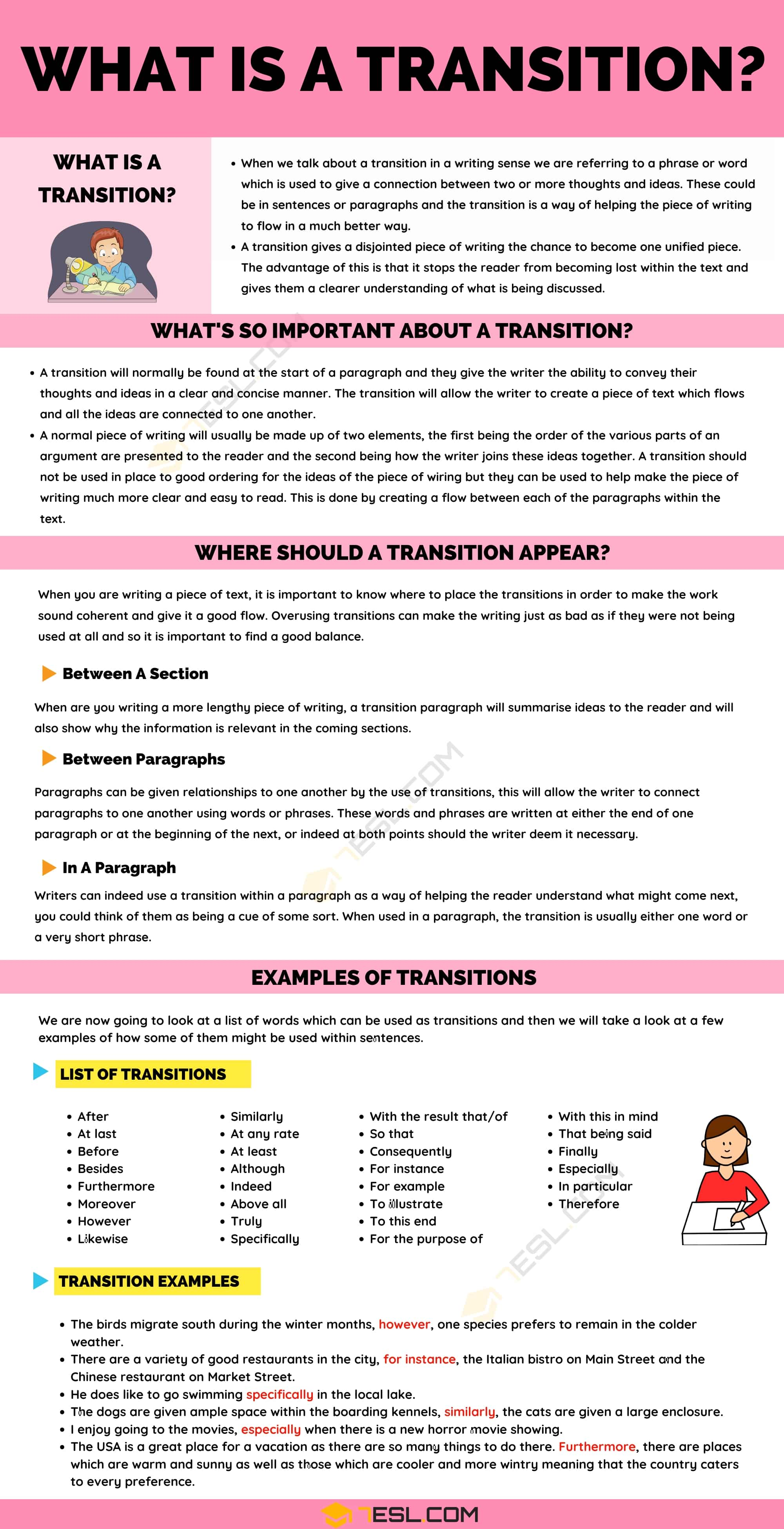 Transition: Definition and Useful Examples of Transitions in Writing