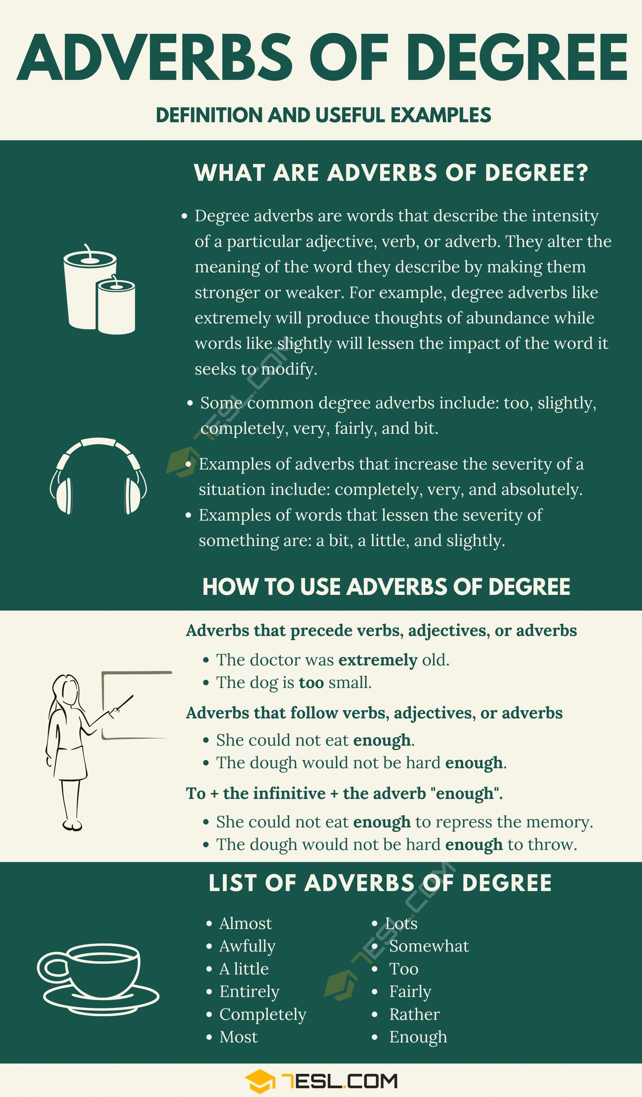 How to Use Adverbs of Degree with Useful Examples