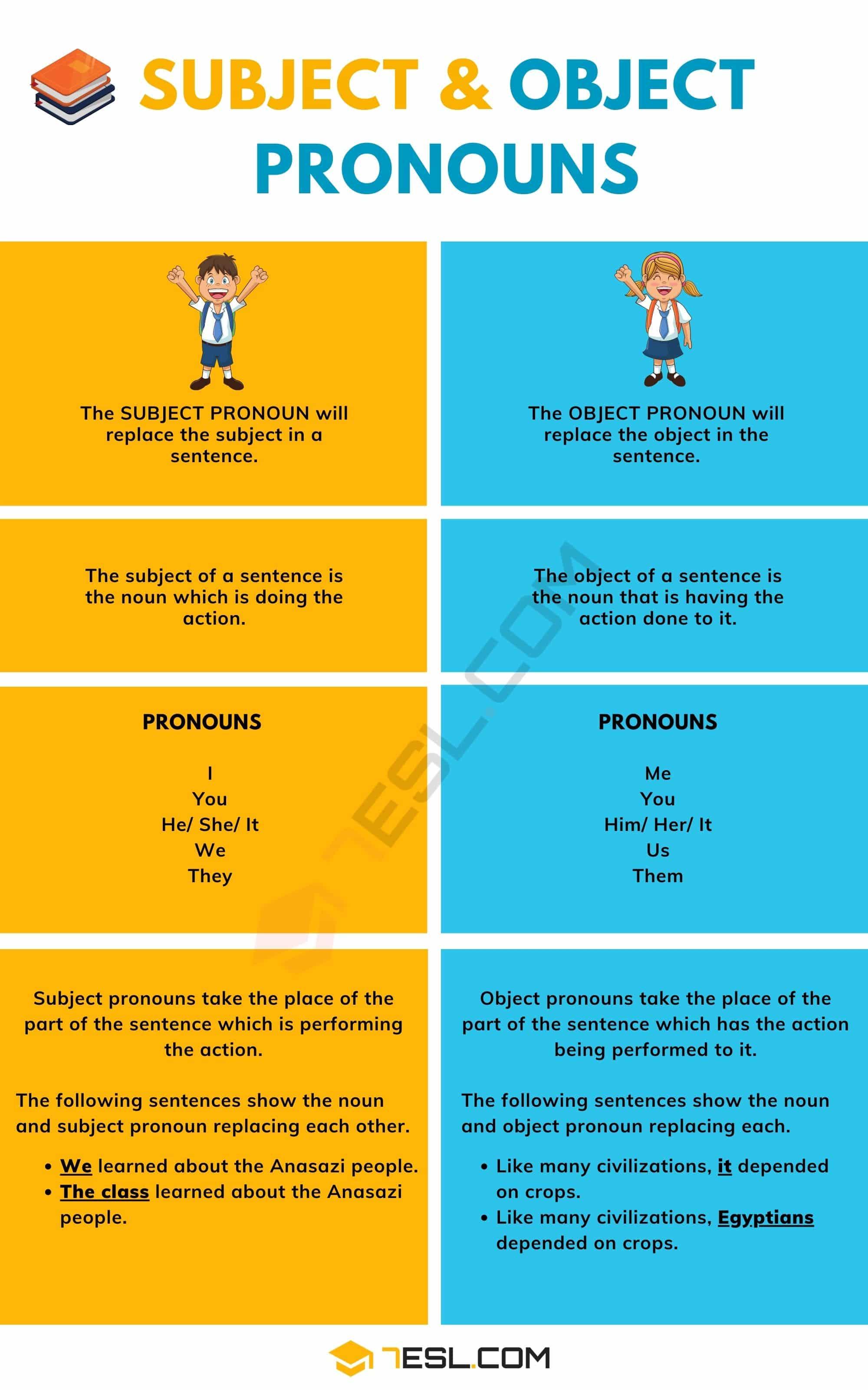 Subject Pronouns and Object Pronouns