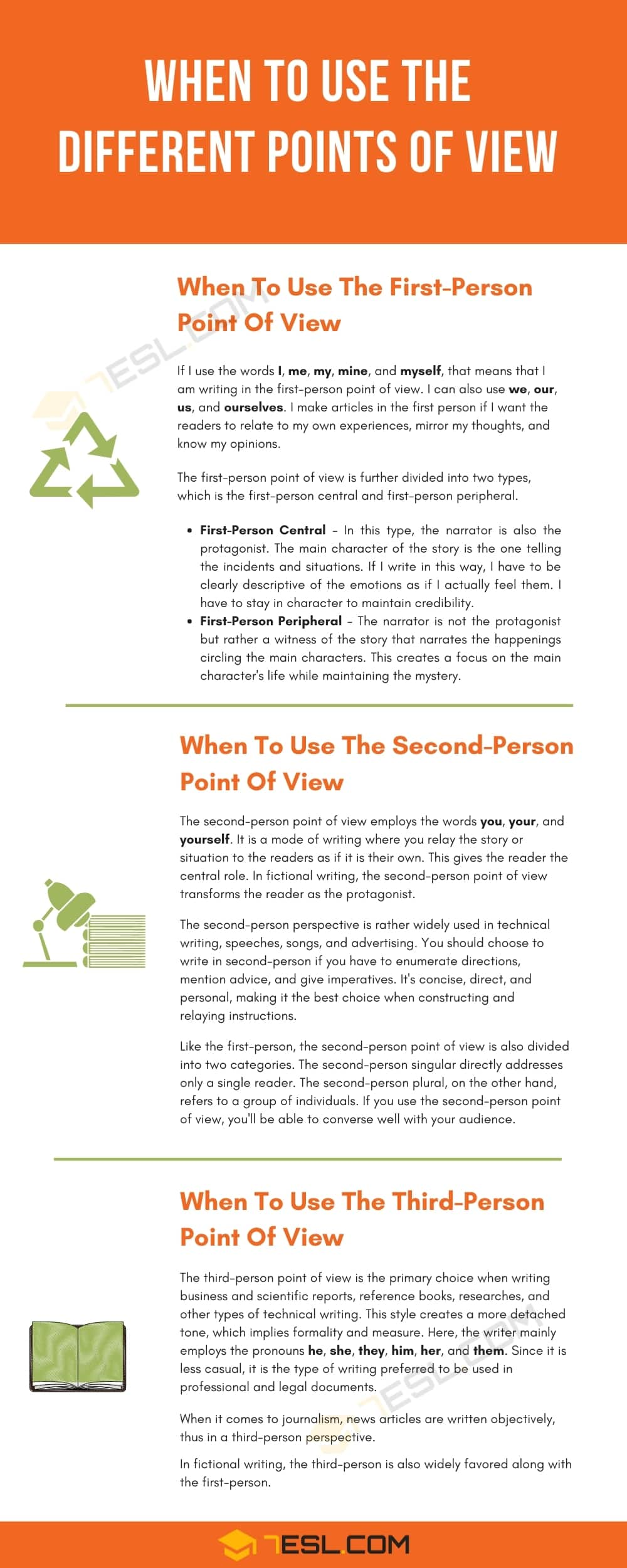 First, Second, and Third Person: When To Use The Different Points Of View