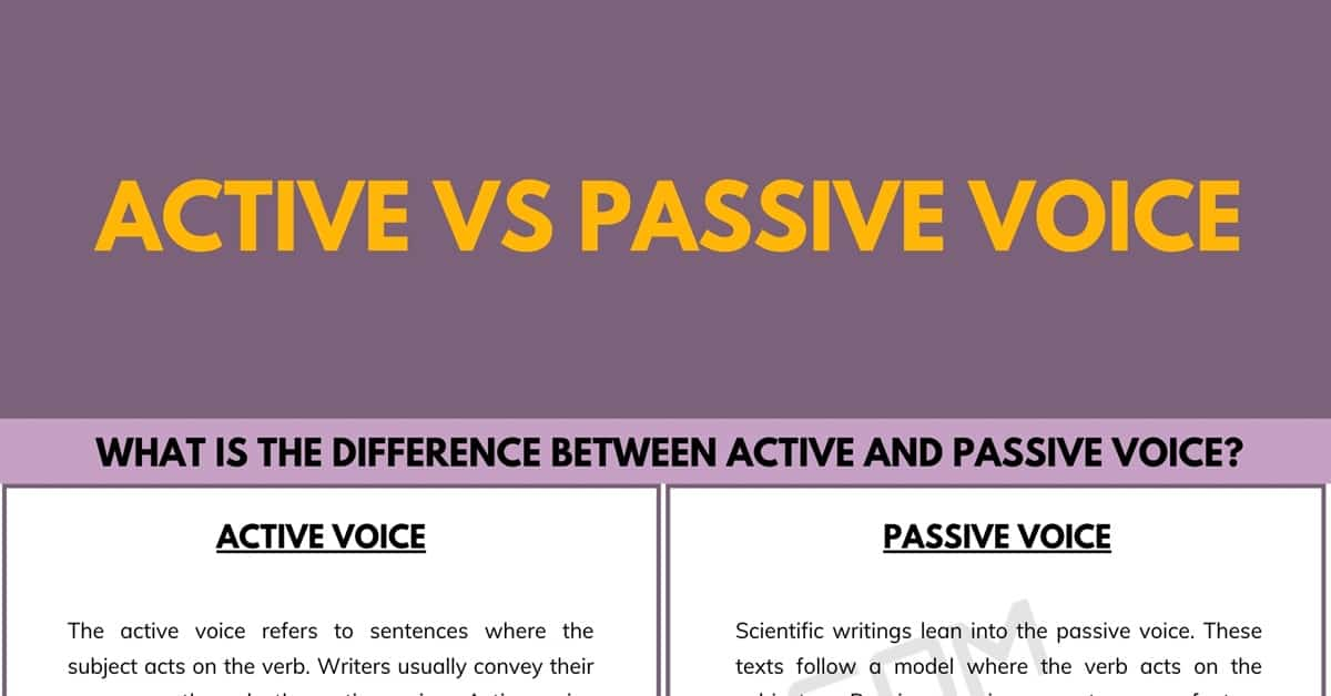 Active vs Passive Voice | The Difference Between Active and Passive Voice 1