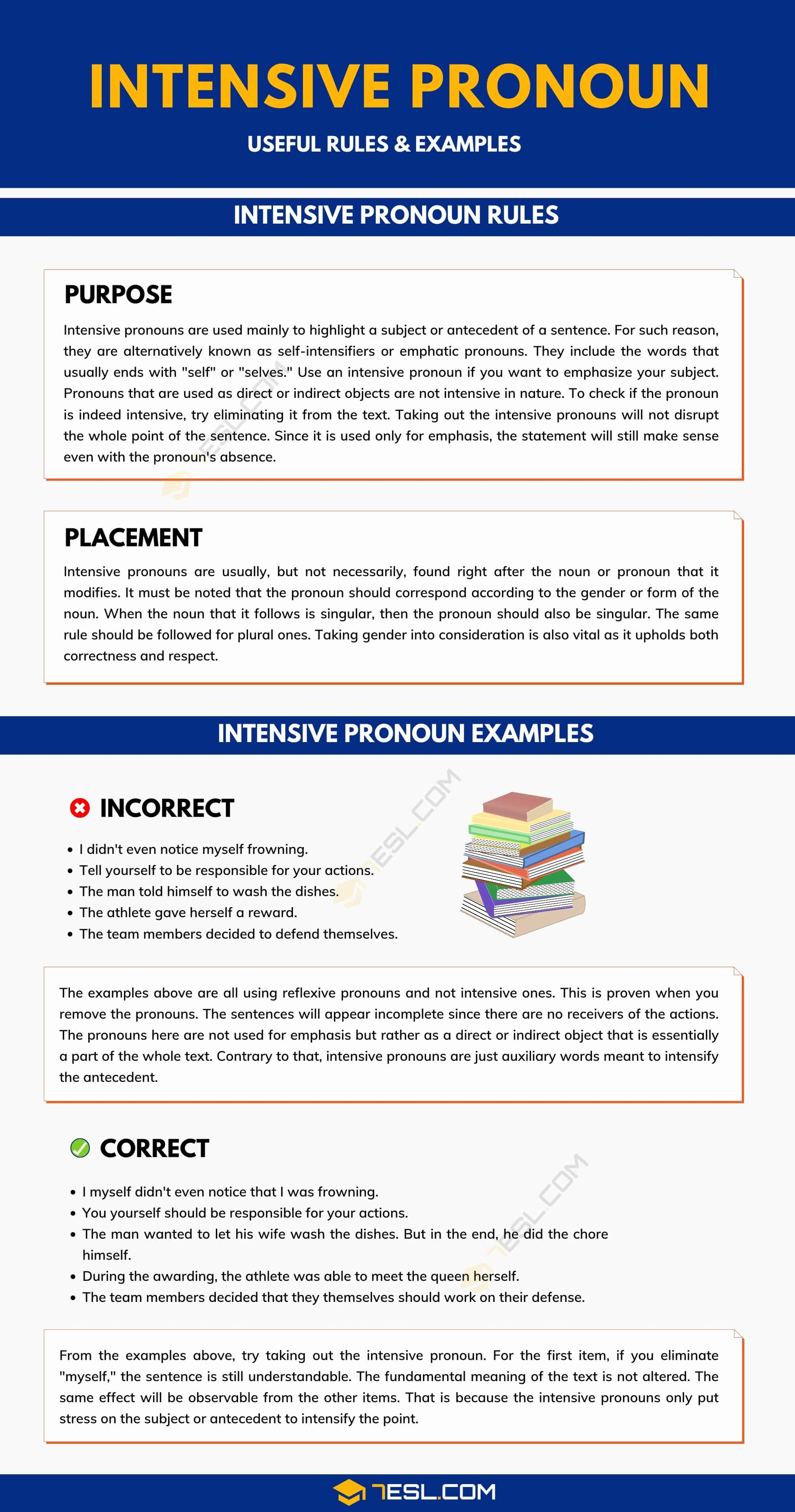 Intensive Pronoun: Rules and Examples