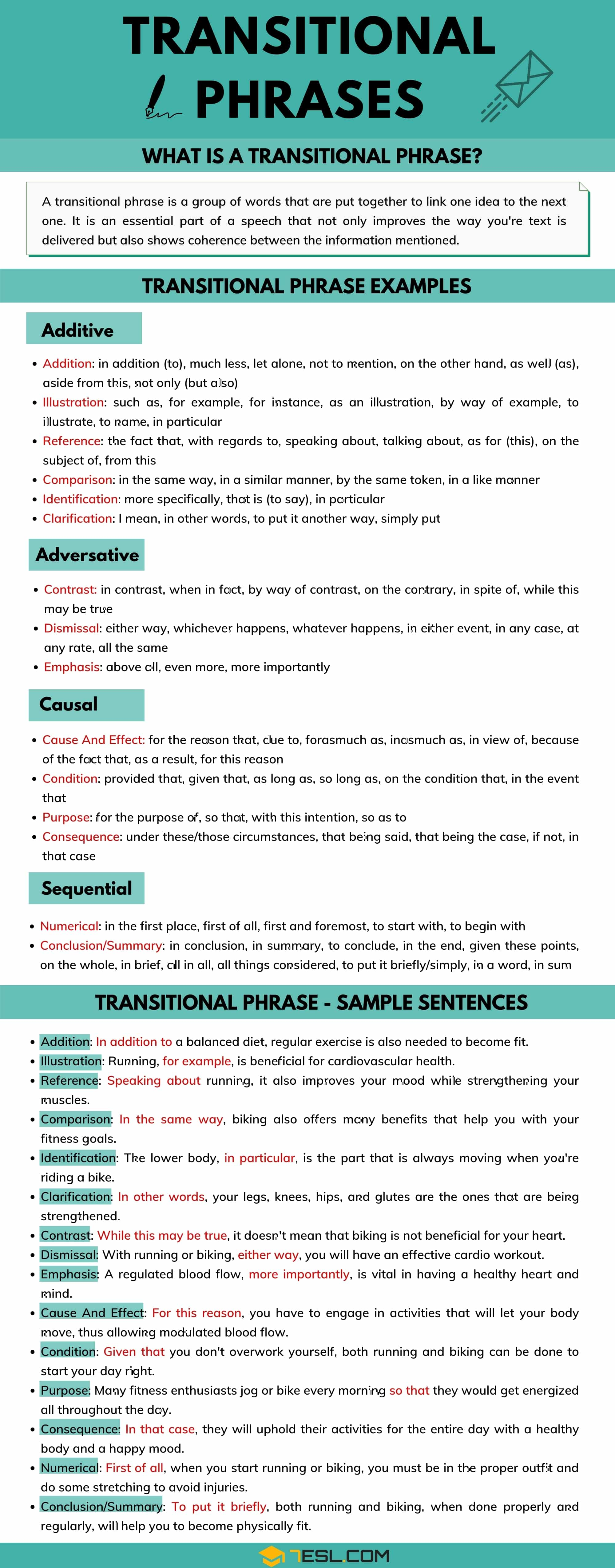 Transitional Phrases: List of Useful Transitional Phrases to Keep Your Writing Connected