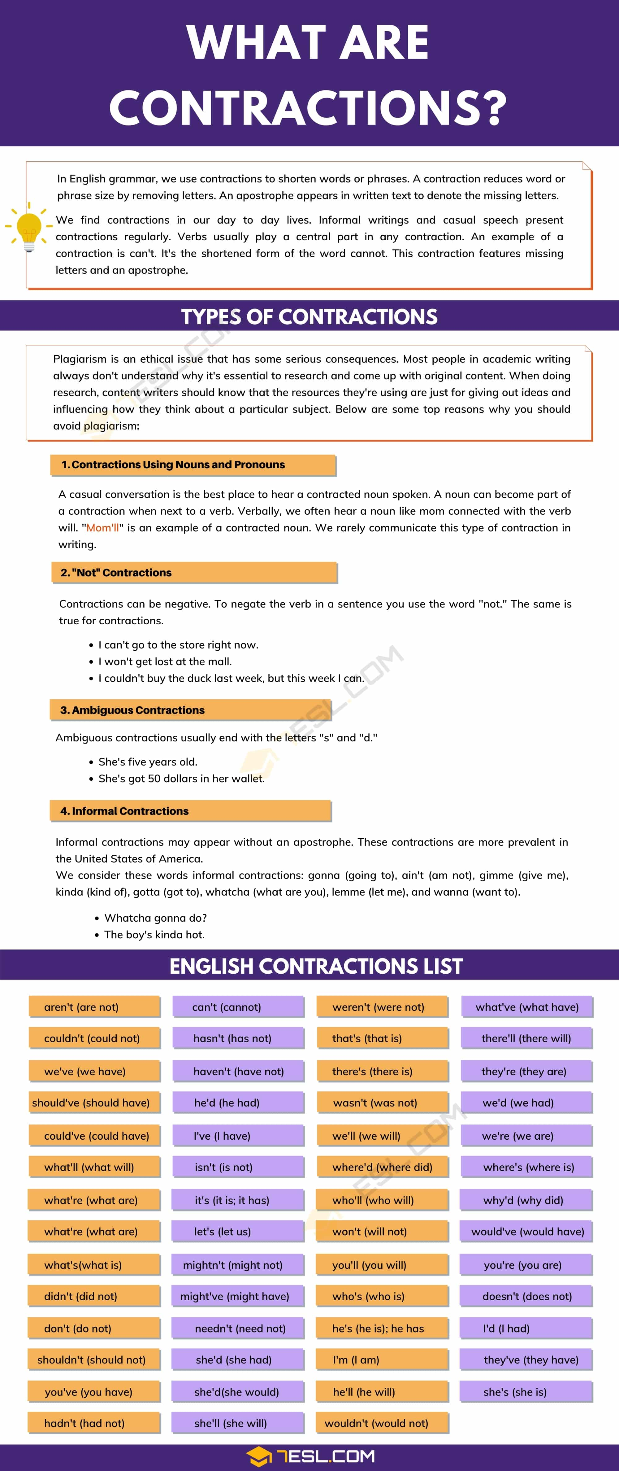 What Is A Contraction? Types & Useful List of Contractions in English Grammar