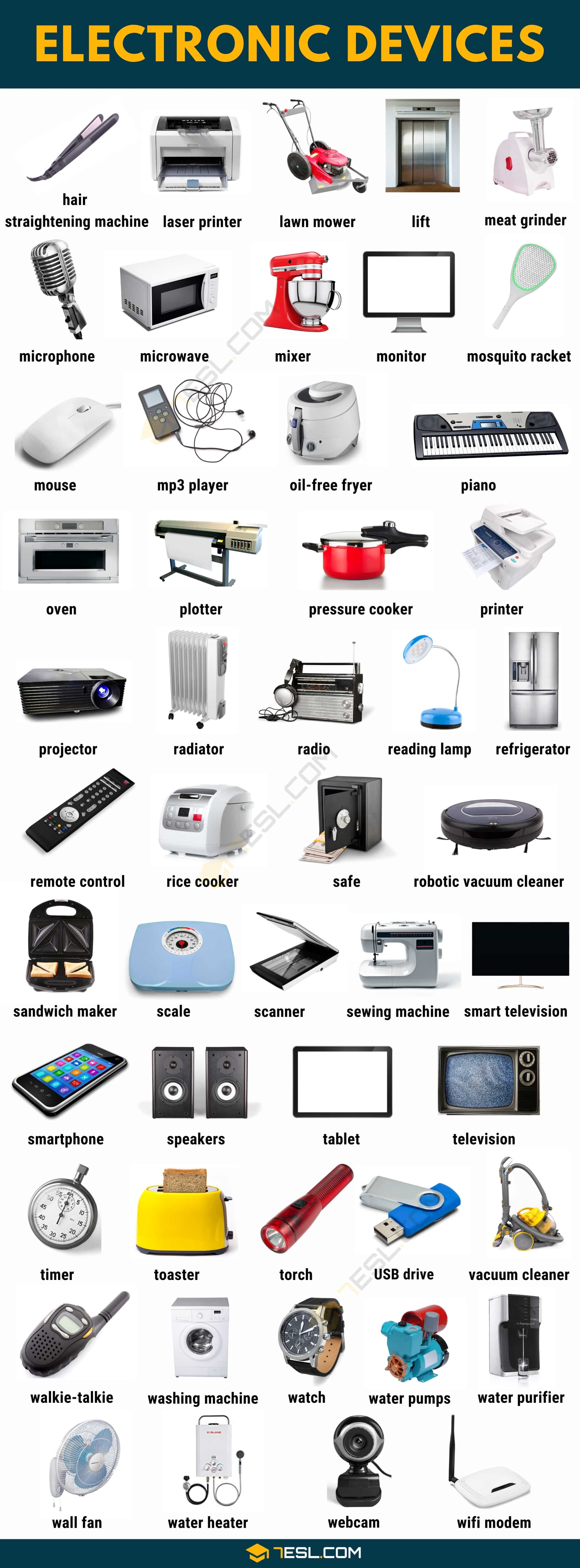 Electronic Devices: List of 100 Most Common Electronic Devices with The Pictures