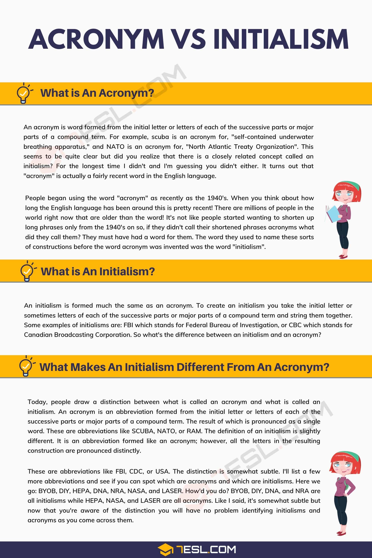 Acronym vs Initialism