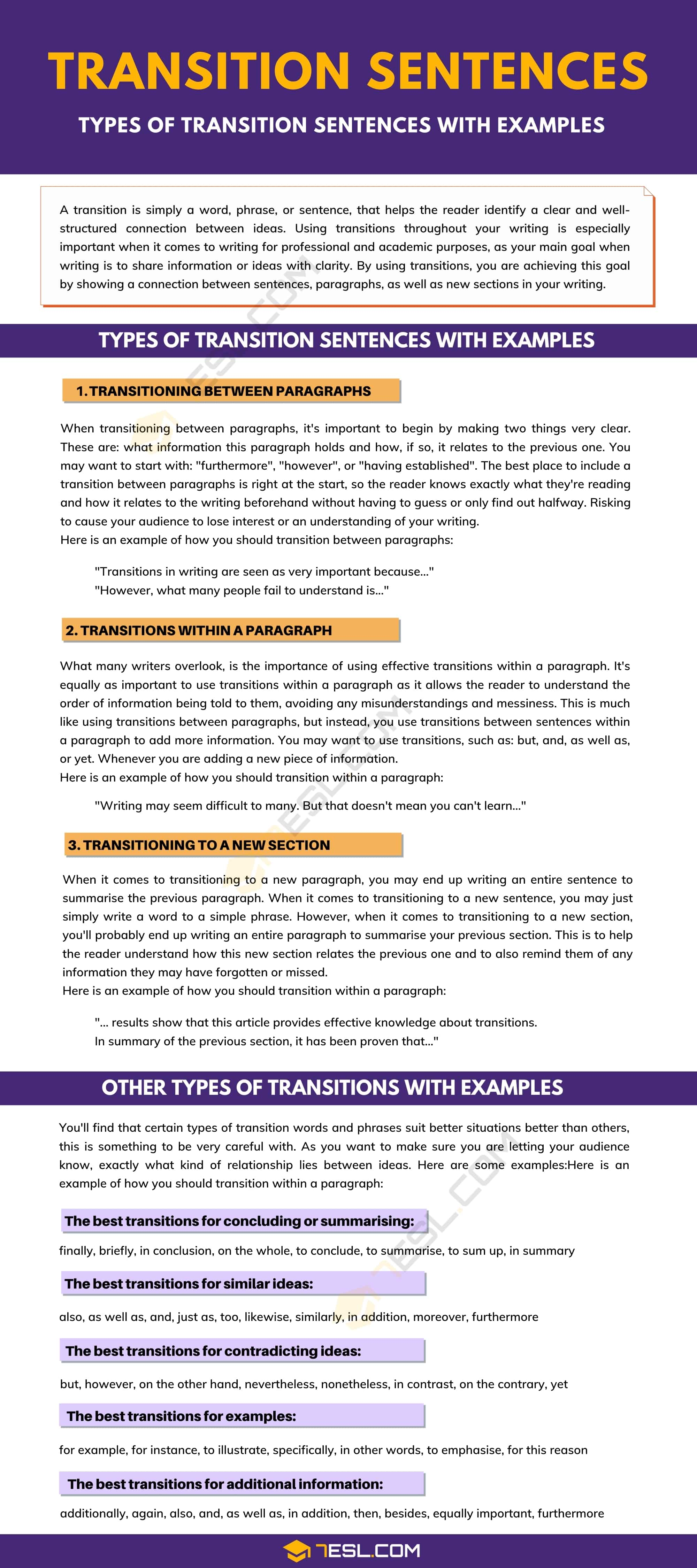 Transition Sentences | Types and Useful Examples for Clear Writing
