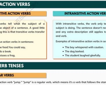 Action Verb | Examples of Action Verbs Used in English Grammar 4