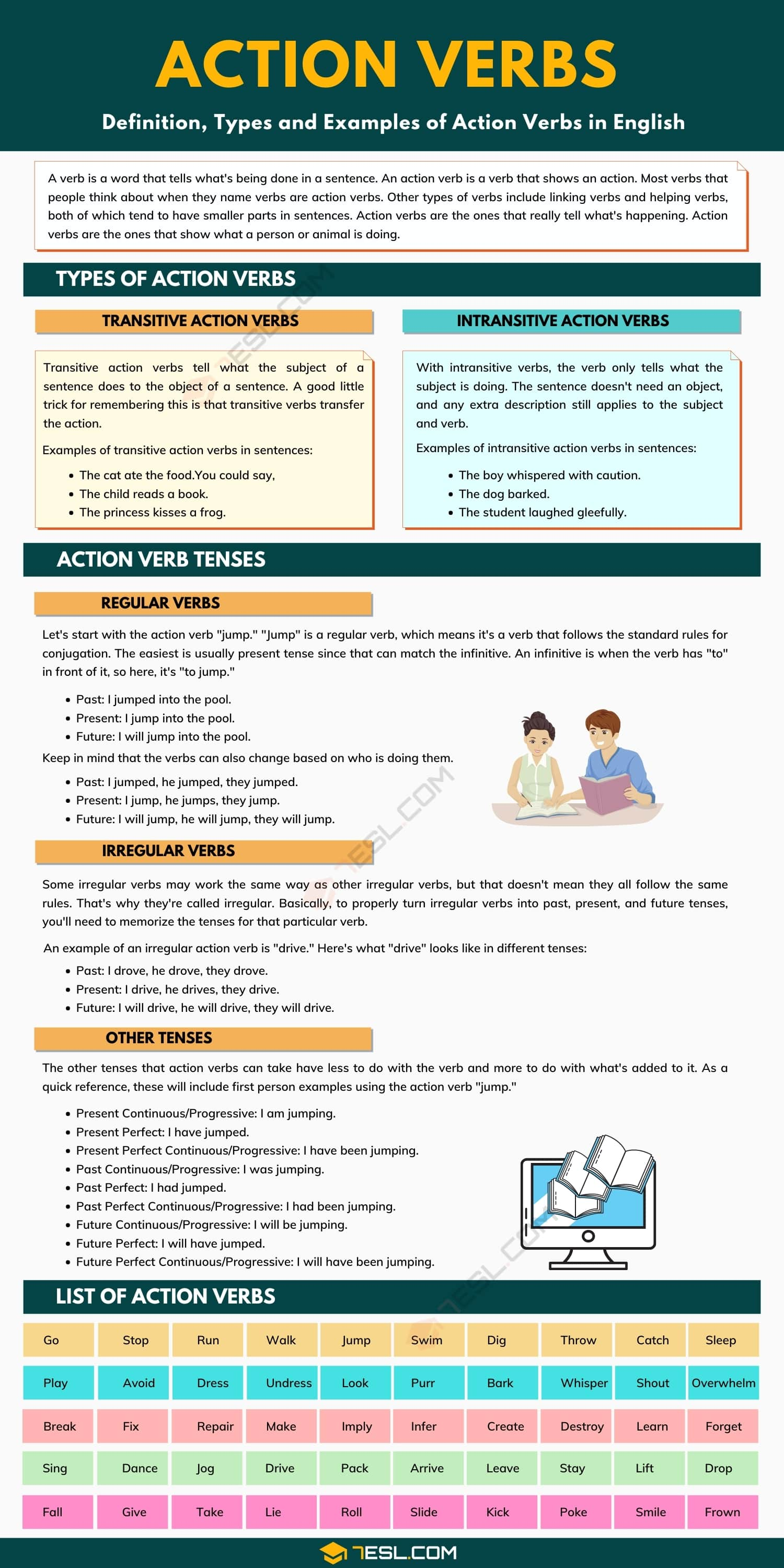 Action Verbs | Definition, Types and Useful List of Action Verbs in English